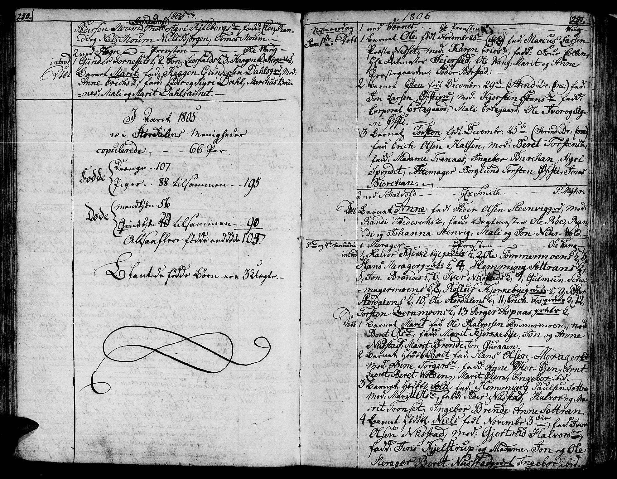 SAT, Ministerialprotokoller, klokkerbøker og fødselsregistre - Nord-Trøndelag, 709/L0060: Ministerialbok nr. 709A07, 1797-1815, s. 250-251