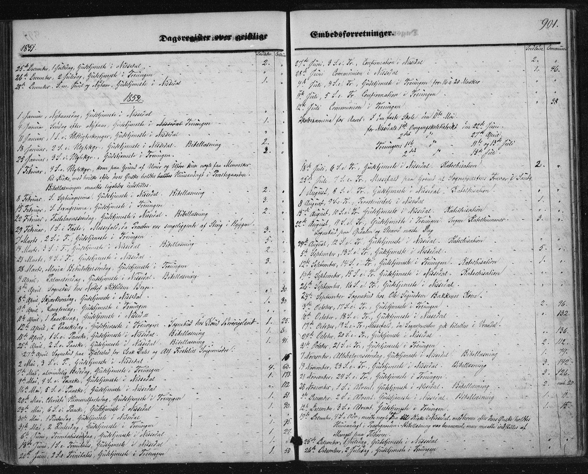 SAKO, Nissedal kirkebøker, F/Fa/L0003: Ministerialbok nr. I 3, 1846-1870, s. 900-901