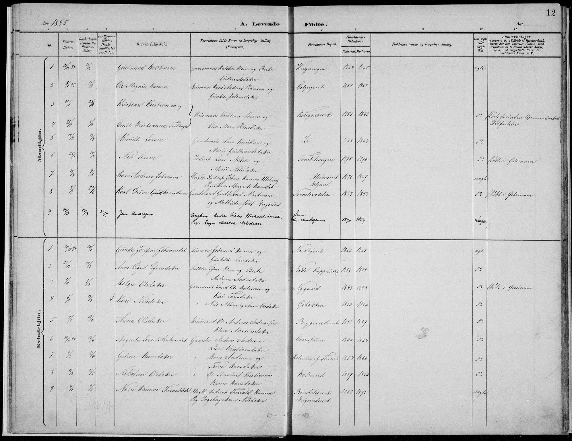 SAH, Nordre Land prestekontor, Klokkerbok nr. 13, 1891-1904, s. 12