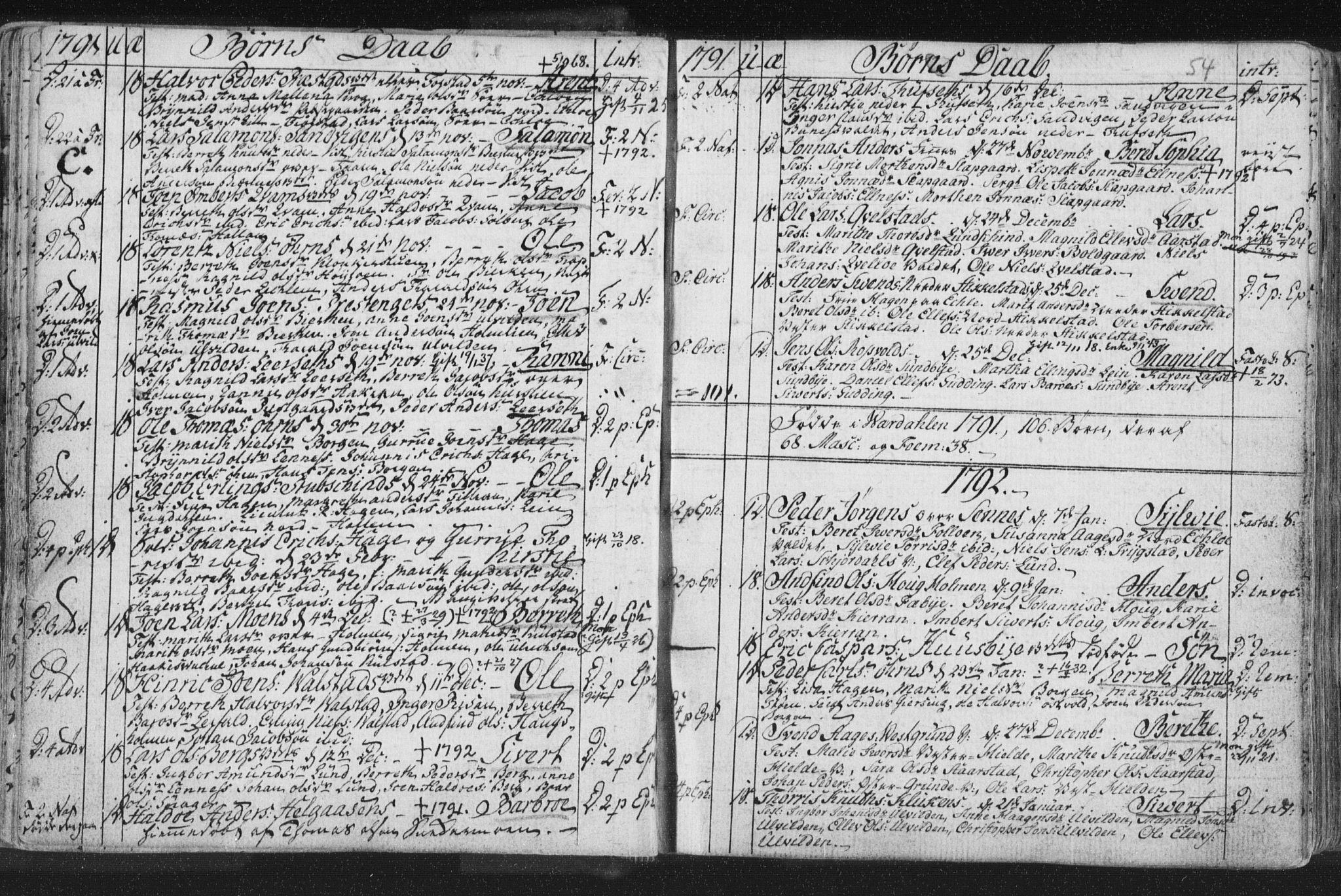 SAT, Ministerialprotokoller, klokkerbøker og fødselsregistre - Nord-Trøndelag, 723/L0232: Ministerialbok nr. 723A03, 1781-1804, s. 54