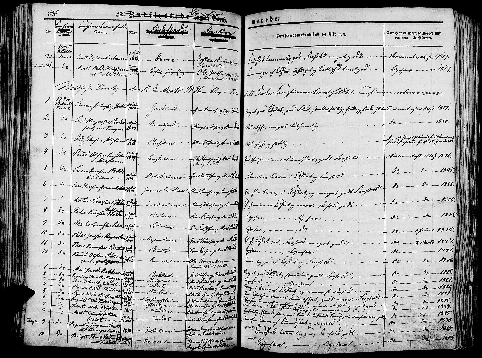 SAH, Lesja prestekontor, Ministerialbok nr. 5, 1830-1842, s. 345