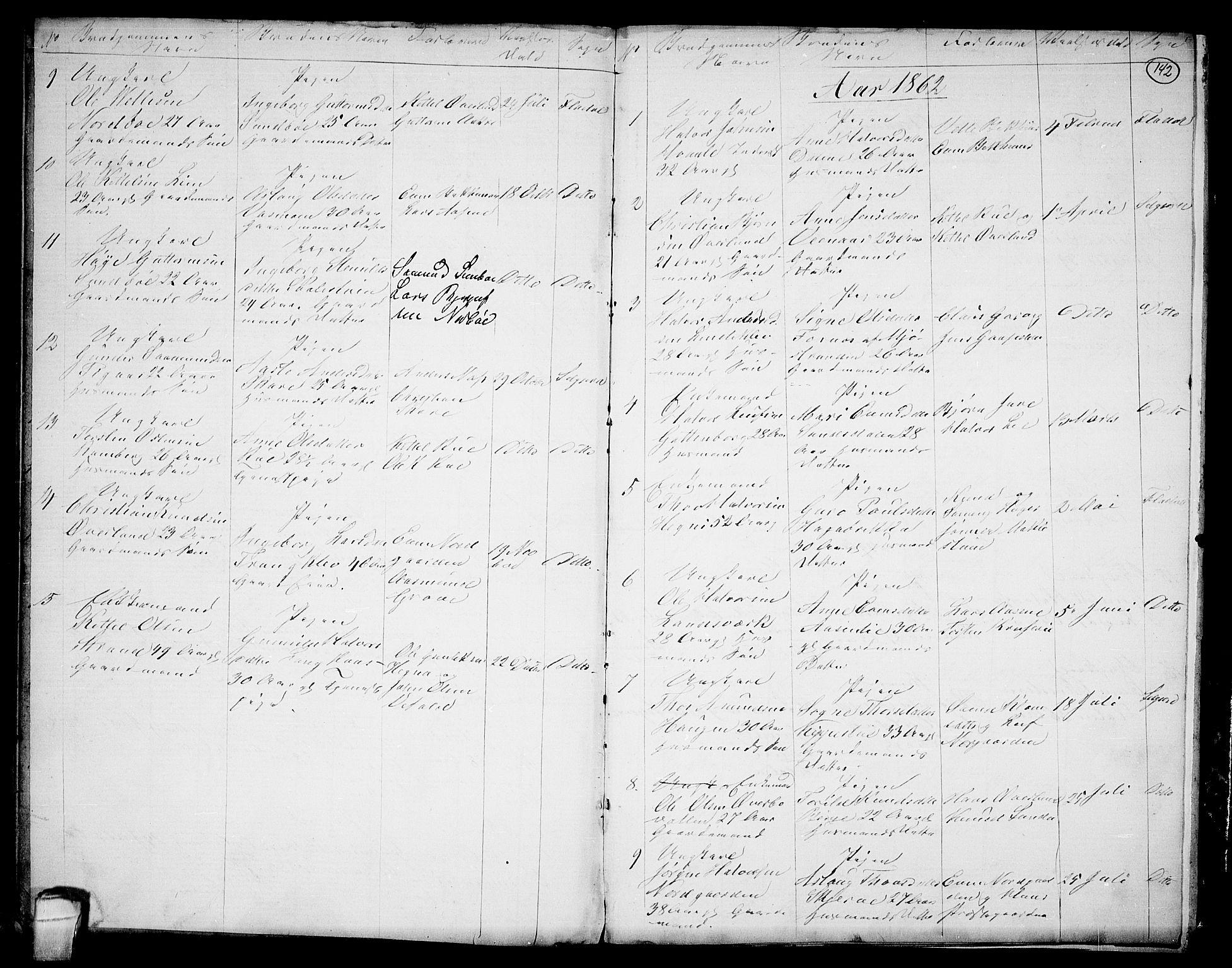 SAKO, Seljord kirkebøker, G/Ga/L0002: Klokkerbok nr. I 2, 1838-1866, s. 142