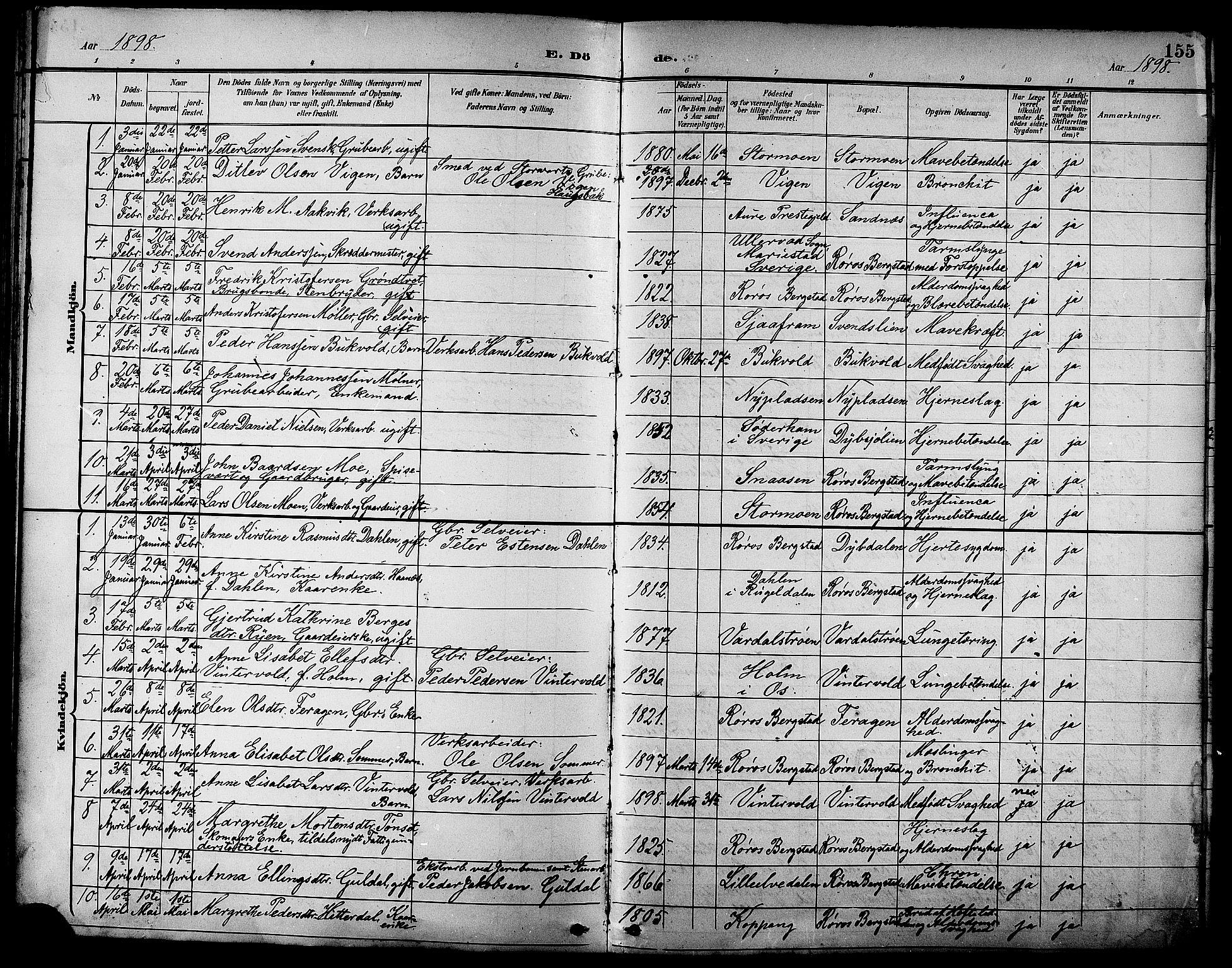 SAT, Ministerialprotokoller, klokkerbøker og fødselsregistre - Sør-Trøndelag, 681/L0941: Klokkerbok nr. 681C05, 1896-1905, s. 155