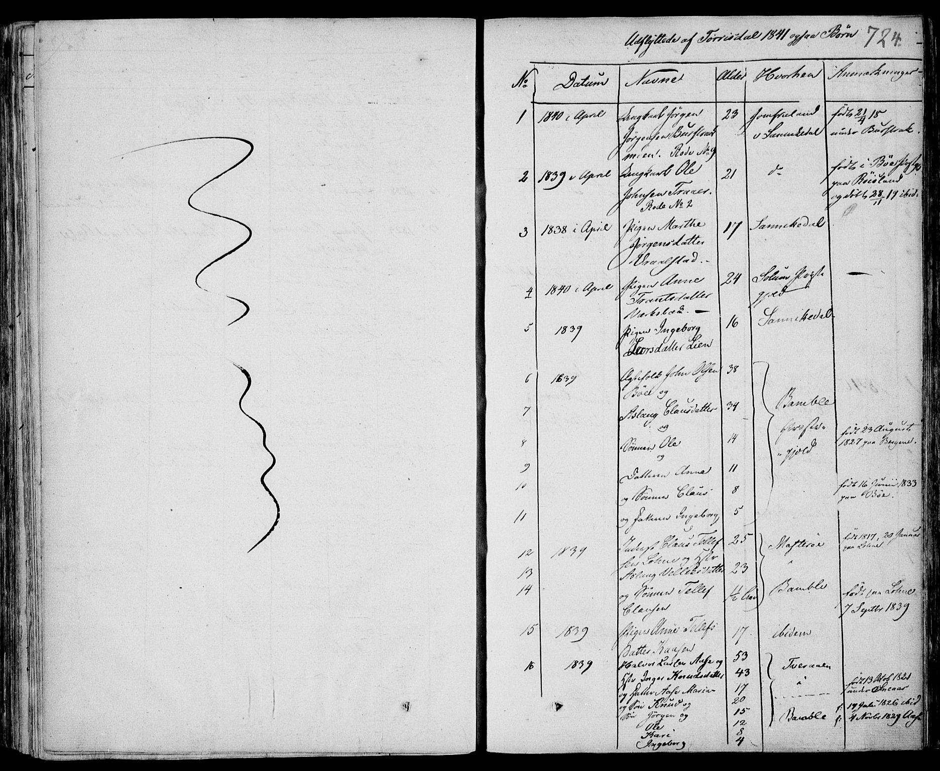 SAKO, Drangedal kirkebøker, F/Fa/L0007b: Ministerialbok nr. 7b, 1837-1856, s. 724