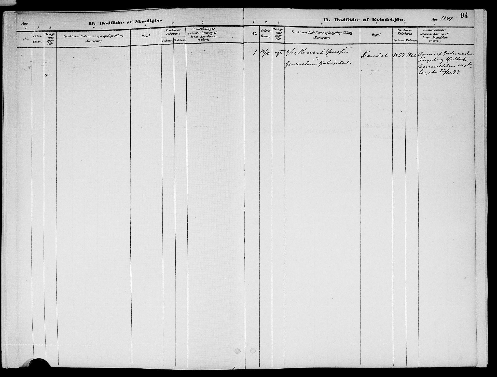 SAT, Ministerialprotokoller, klokkerbøker og fødselsregistre - Nord-Trøndelag, 773/L0617: Ministerialbok nr. 773A08, 1887-1910, s. 94