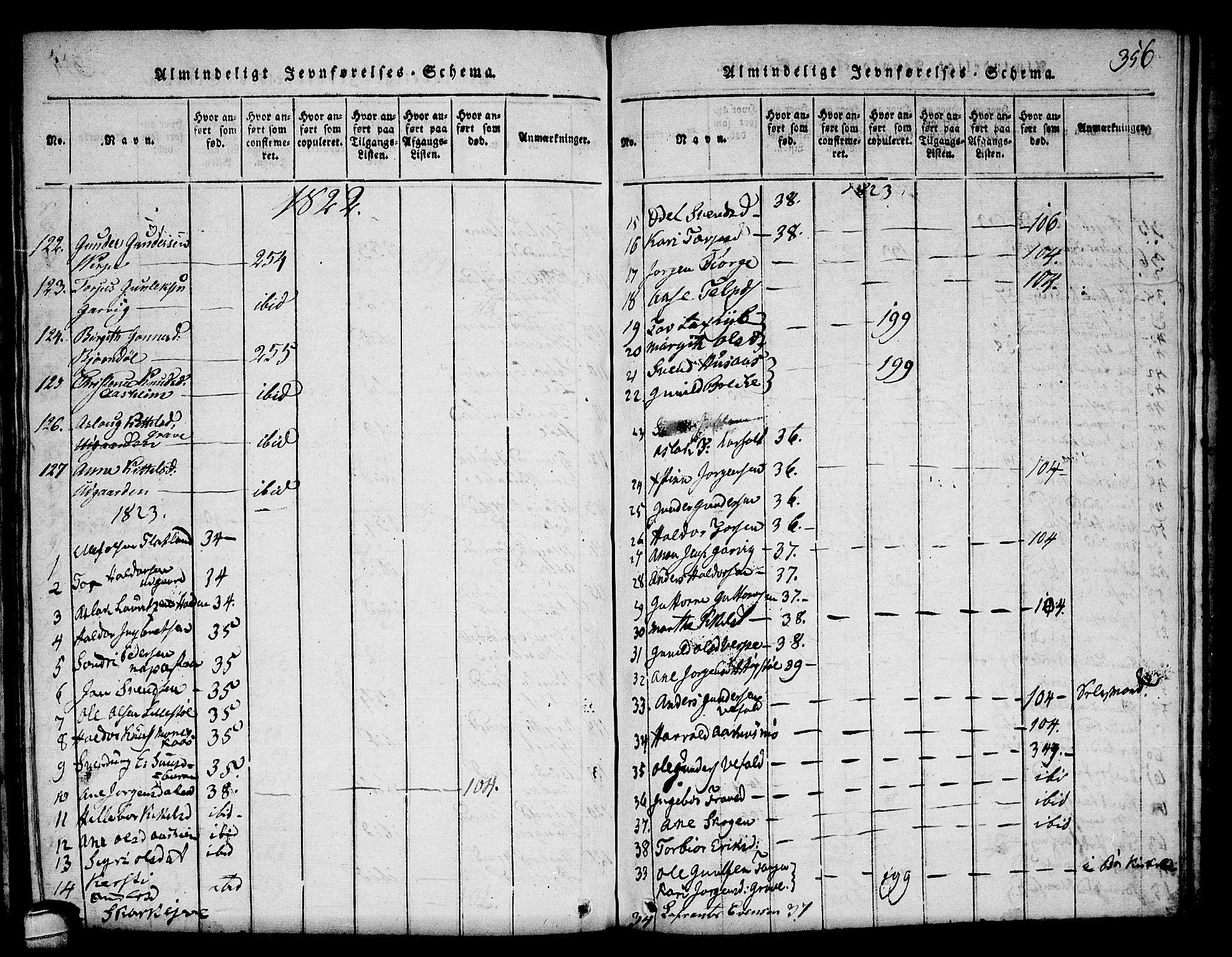 SAKO, Seljord kirkebøker, F/Fa/L0010: Ministerialbok nr. I 10, 1815-1831, s. 356