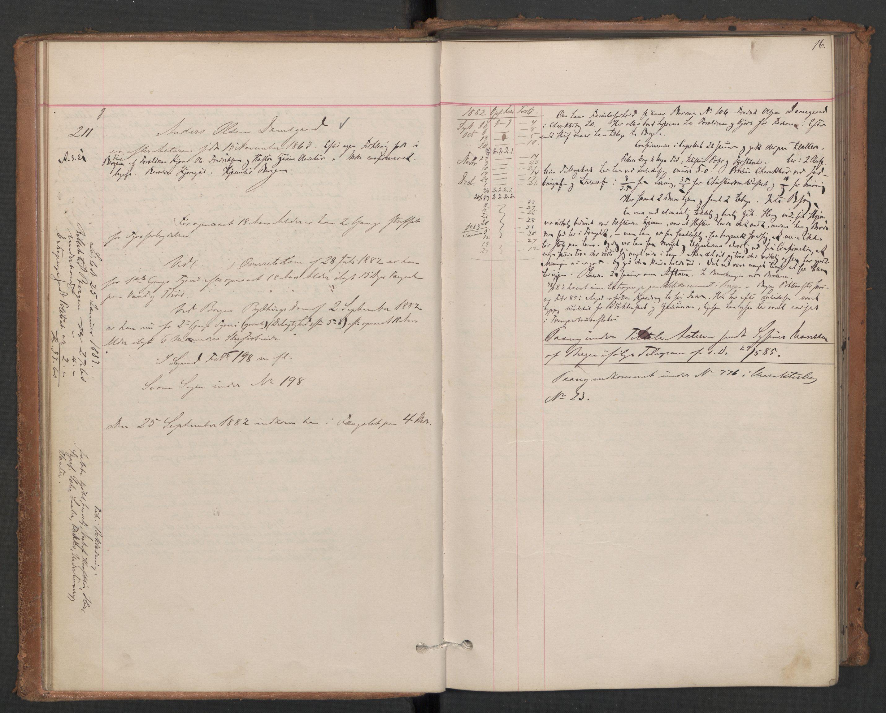 RA, Botsfengslet, D/Db/Dbb/L0021: 196g - 484g, 1882-1884, s. 16