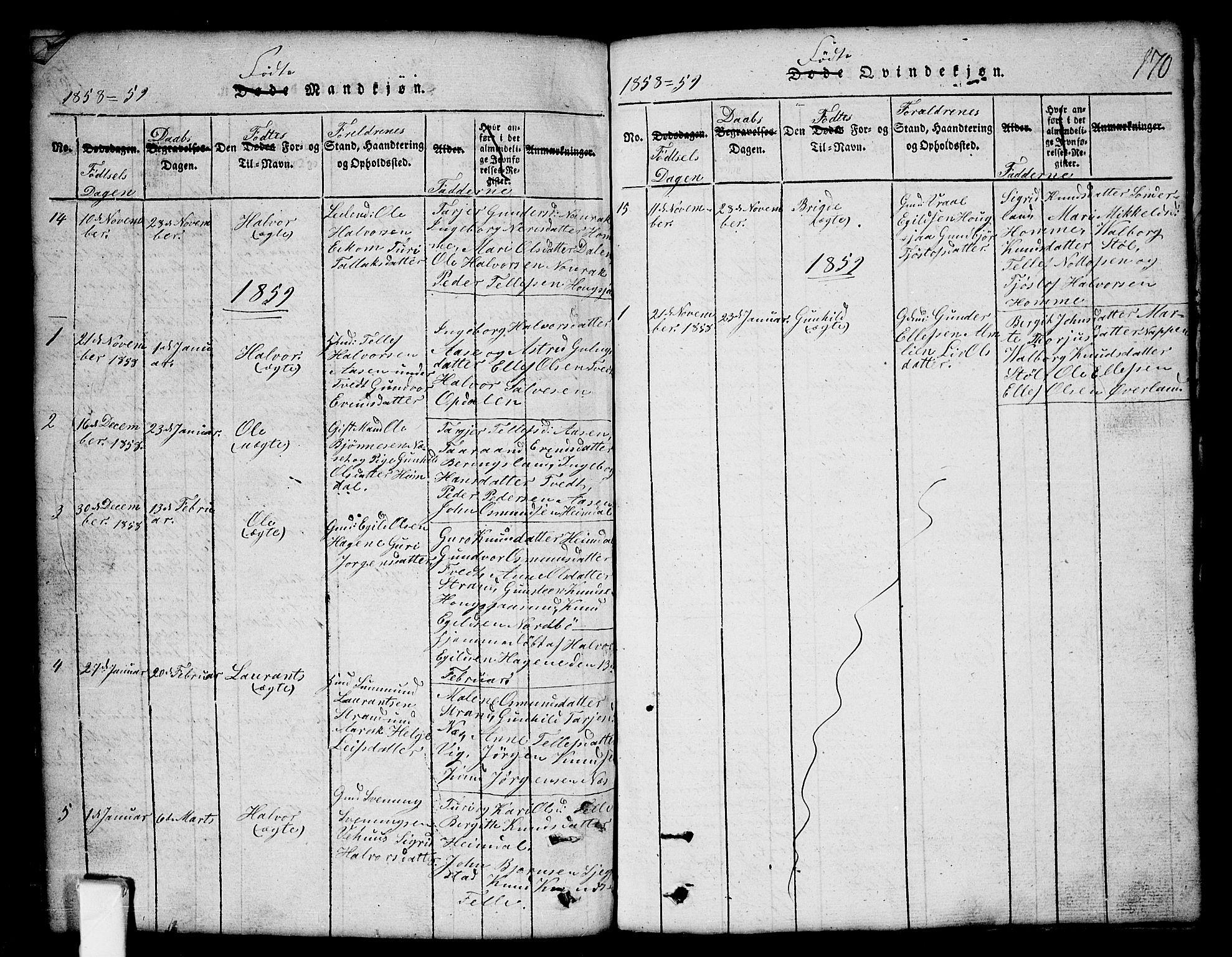 SAKO, Nissedal kirkebøker, G/Gb/L0001: Klokkerbok nr. II 1, 1814-1862, s. 170