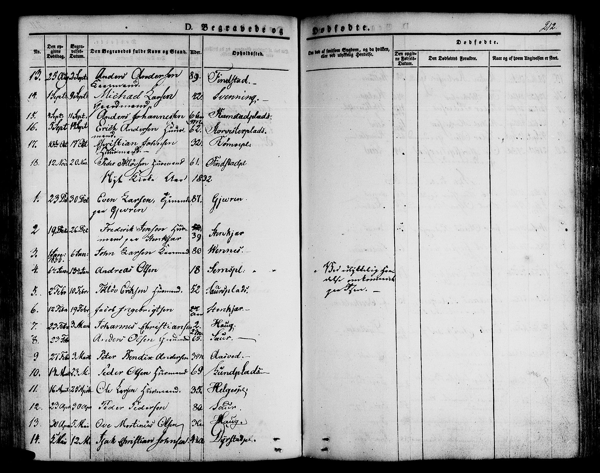 SAT, Ministerialprotokoller, klokkerbøker og fødselsregistre - Nord-Trøndelag, 746/L0445: Ministerialbok nr. 746A04, 1826-1846, s. 212