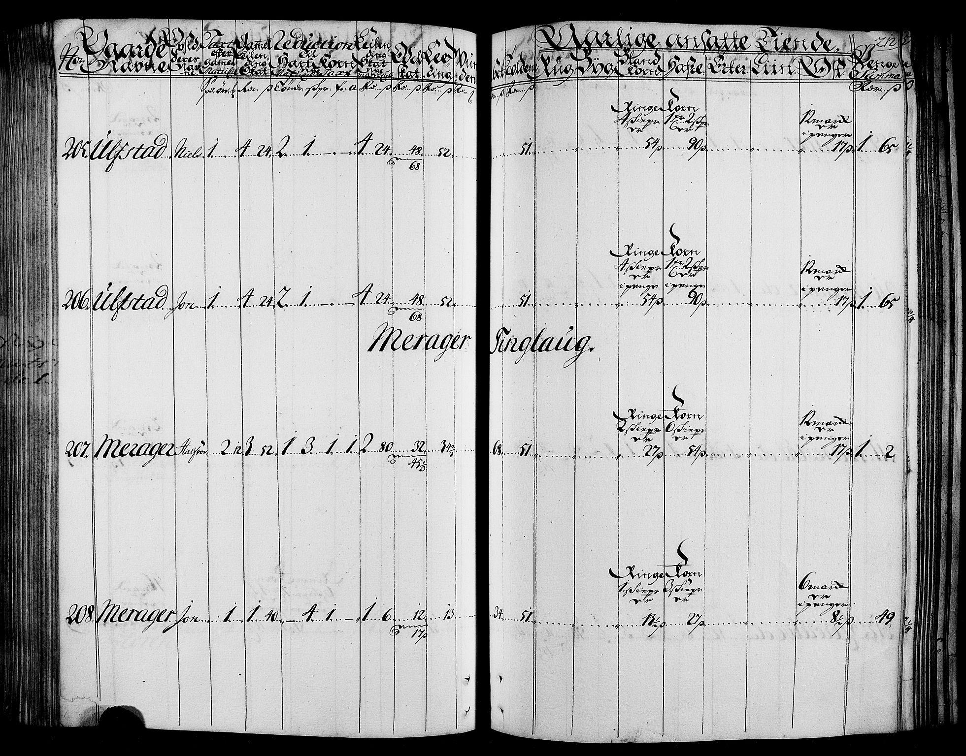 RA, Rentekammeret inntil 1814, Realistisk ordnet avdeling, N/Nb/Nbf/L0165: Stjørdal og Verdal matrikkelprotokoll, 1723, s. 211b-212a
