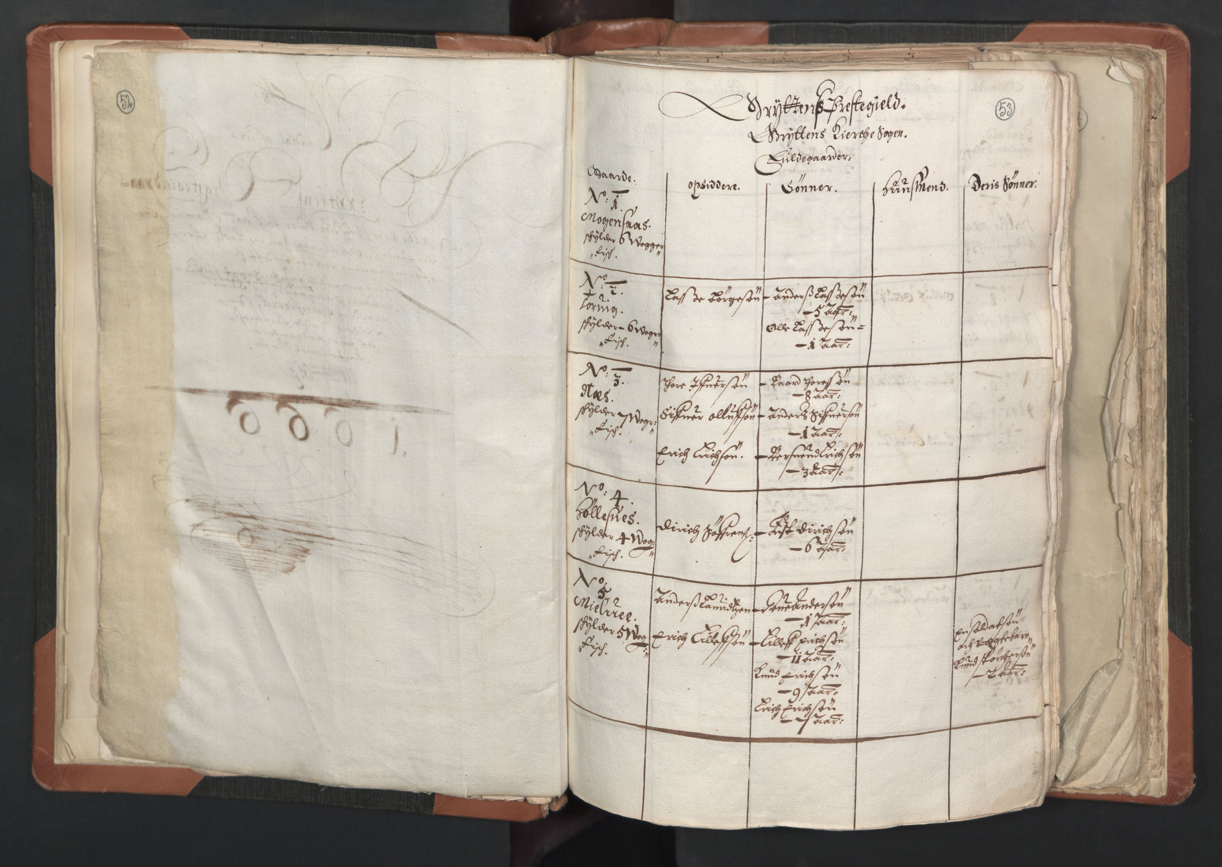 RA, Sogneprestenes manntall 1664-1666, nr. 27: Romsdal prosti, 1664-1666, s. 52-53