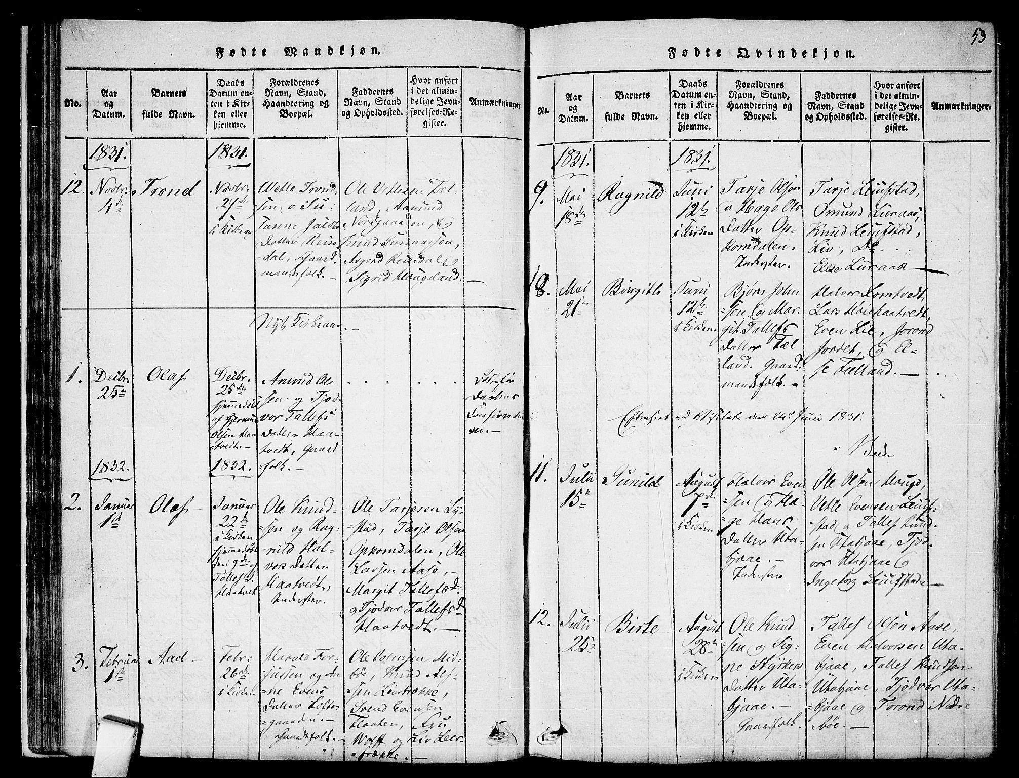 SAKO, Mo kirkebøker, F/Fa/L0004: Ministerialbok nr. I 4, 1814-1844, s. 53
