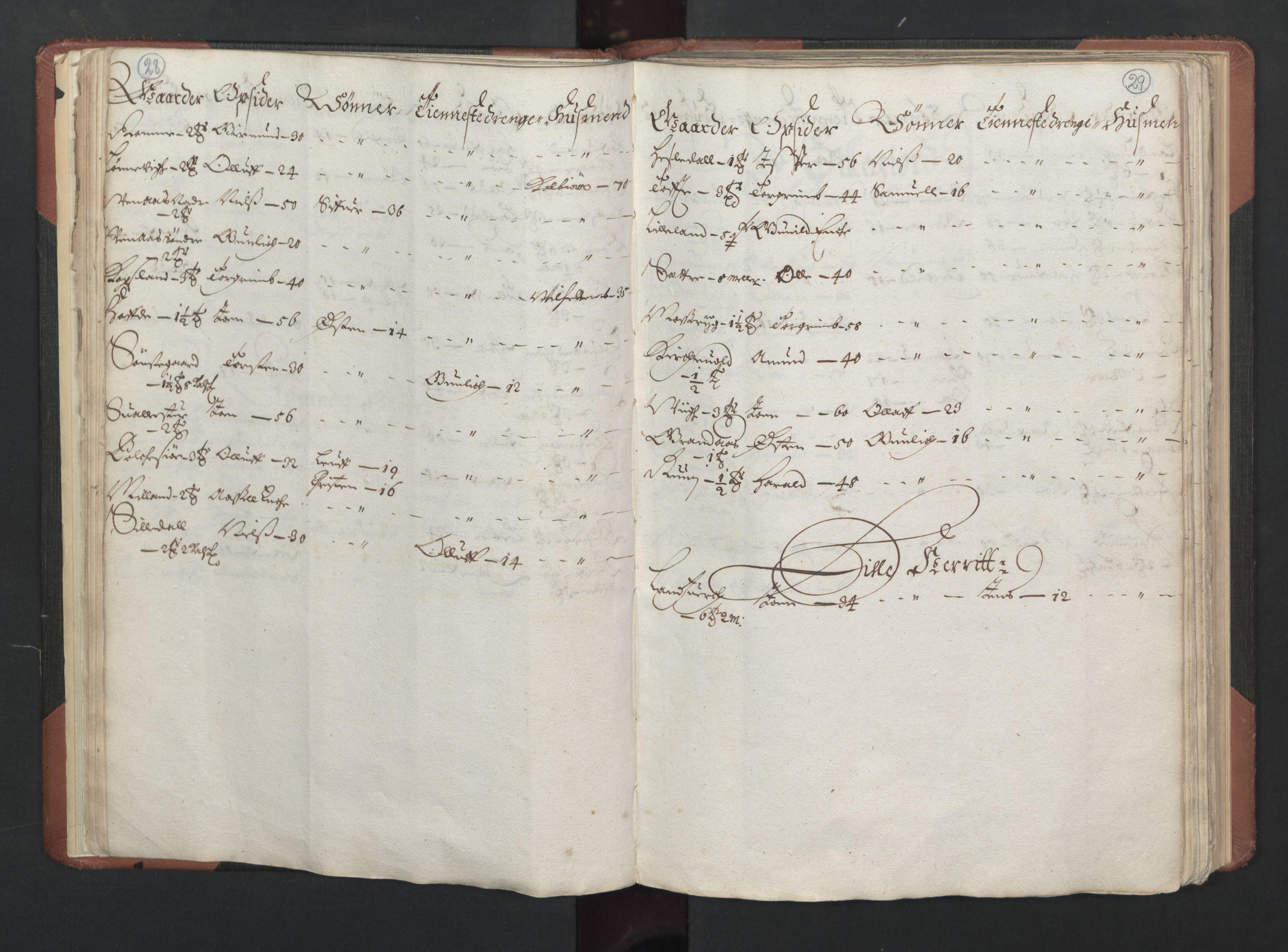 RA, Fogdenes og sorenskrivernes manntall 1664-1666, nr. 6: Øvre og Nedre Telemark fogderi og Bamble fogderi , 1664, s. 28-29