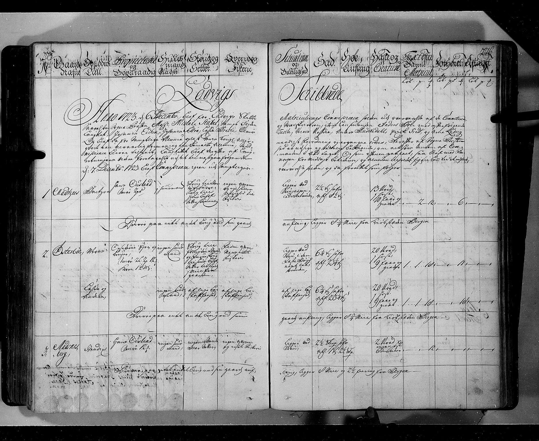 RA, Rentekammeret inntil 1814, Realistisk ordnet avdeling, N/Nb/Nbf/L0143: Ytre og Indre Sogn eksaminasjonsprotokoll, 1723, s. 275-276