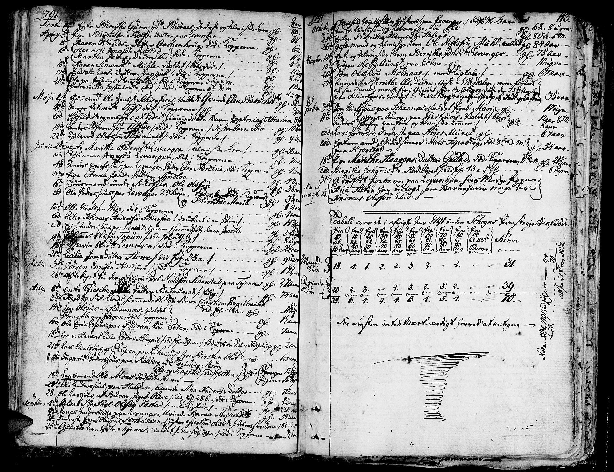 SAT, Ministerialprotokoller, klokkerbøker og fødselsregistre - Nord-Trøndelag, 717/L0142: Ministerialbok nr. 717A02 /1, 1783-1809, s. 113