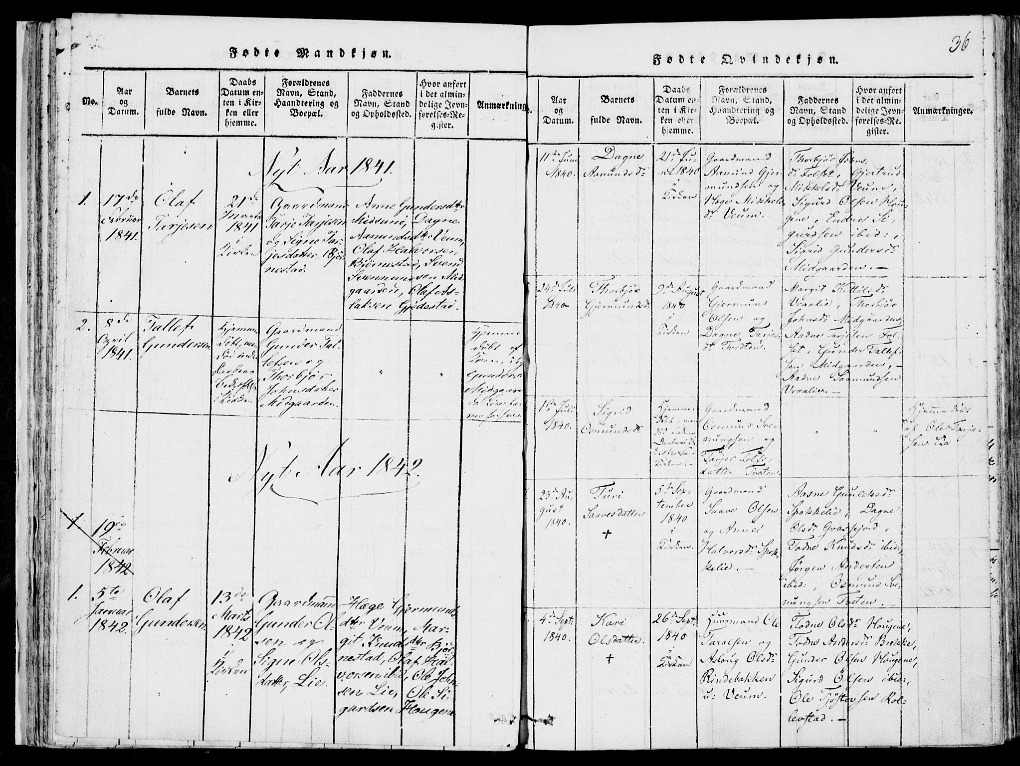 SAKO, Fyresdal kirkebøker, F/Fb/L0001: Ministerialbok nr. II 1, 1815-1854, s. 36