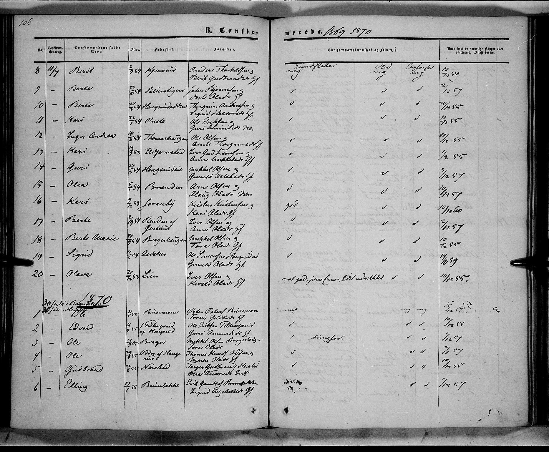 SAH, Sør-Aurdal prestekontor, Ministerialbok nr. 7, 1849-1876, s. 106