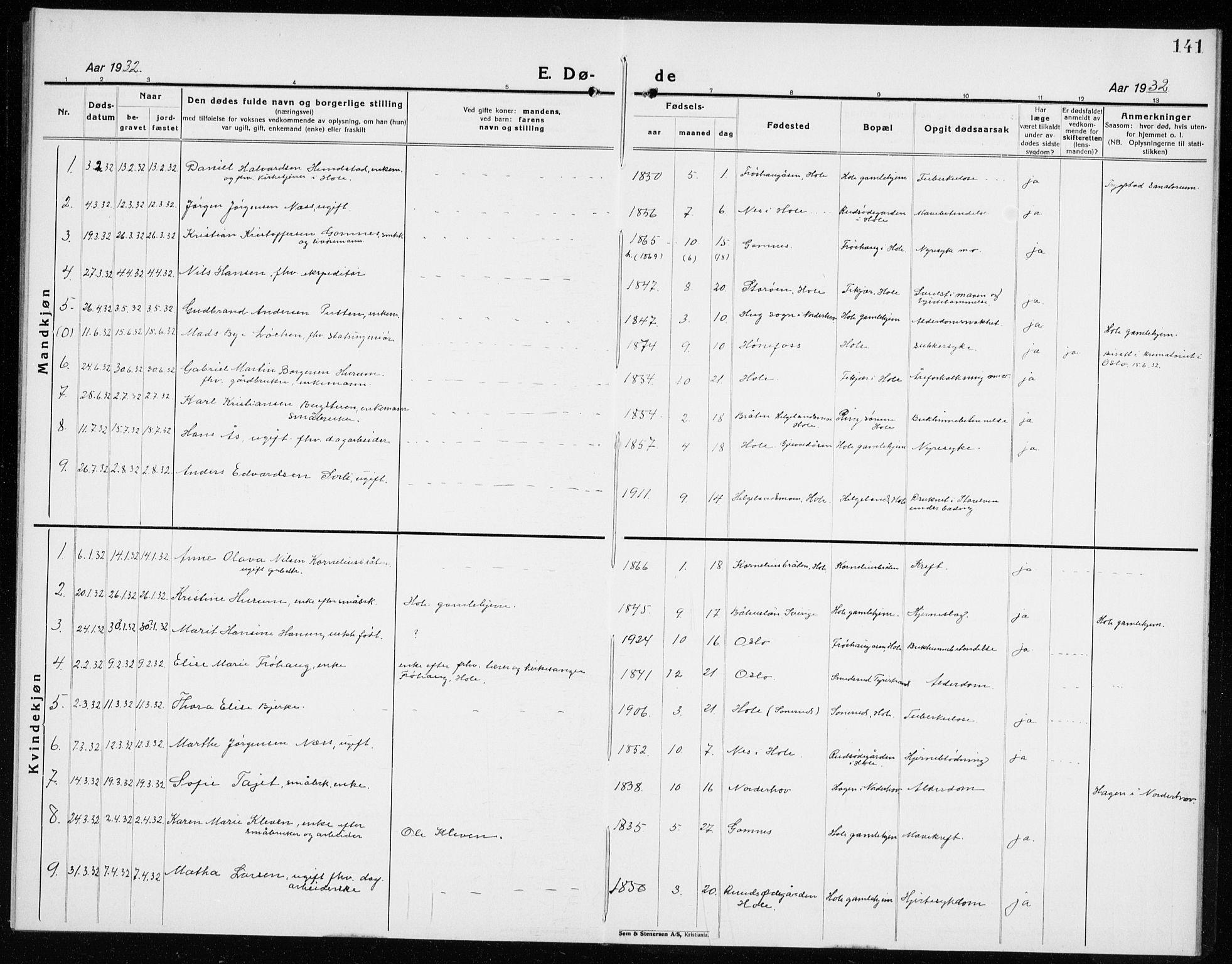 SAKO, Hole kirkebøker, G/Ga/L0005: Klokkerbok nr. I 5, 1924-1938, s. 141