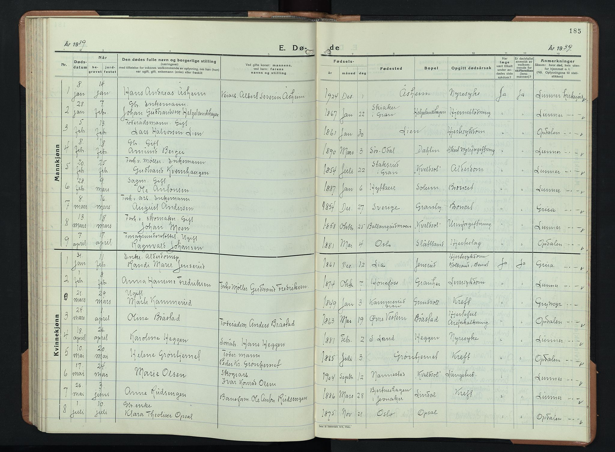 SAH, Lunner prestekontor, H/Ha/Hab/L0003: Klokkerbok nr. 3, 1933-1945, s. 185