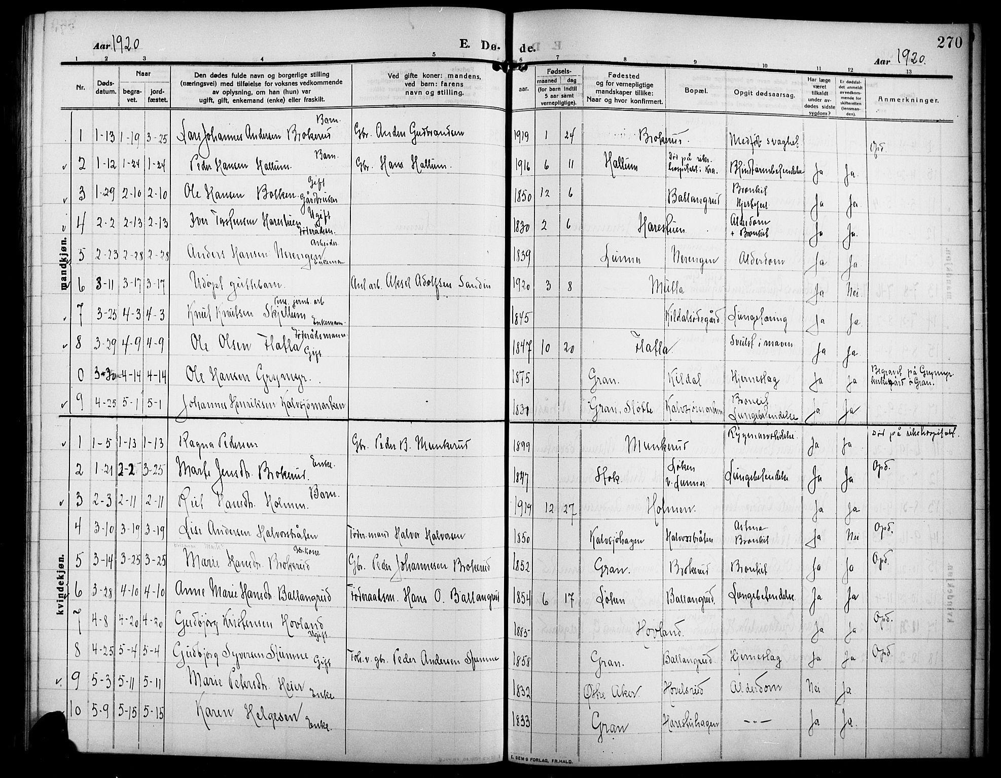 SAH, Lunner prestekontor, H/Ha/Hab/L0001: Klokkerbok nr. 1, 1909-1922, s. 270