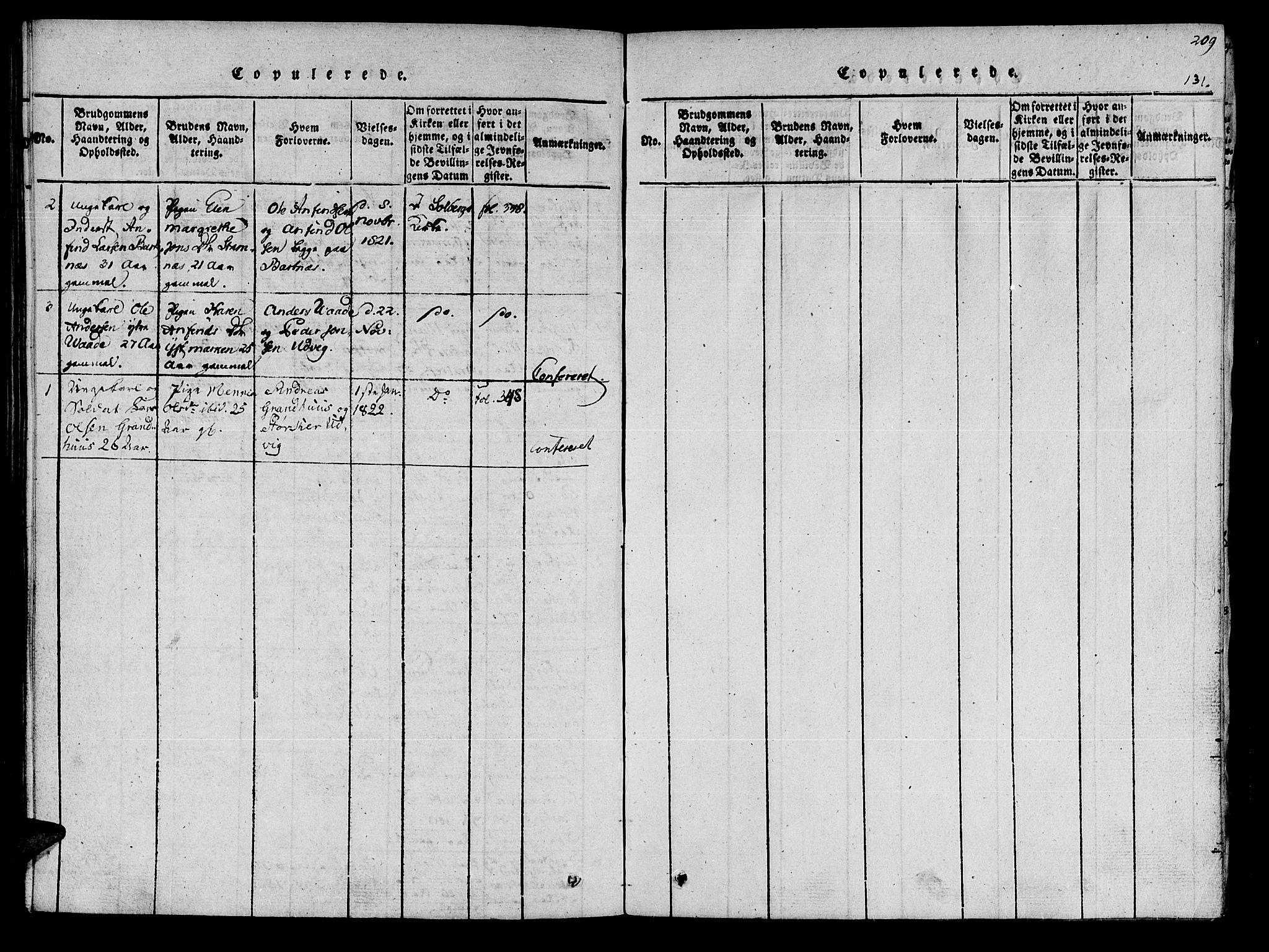 SAT, Ministerialprotokoller, klokkerbøker og fødselsregistre - Nord-Trøndelag, 741/L0387: Ministerialbok nr. 741A03 /2, 1817-1822, s. 131