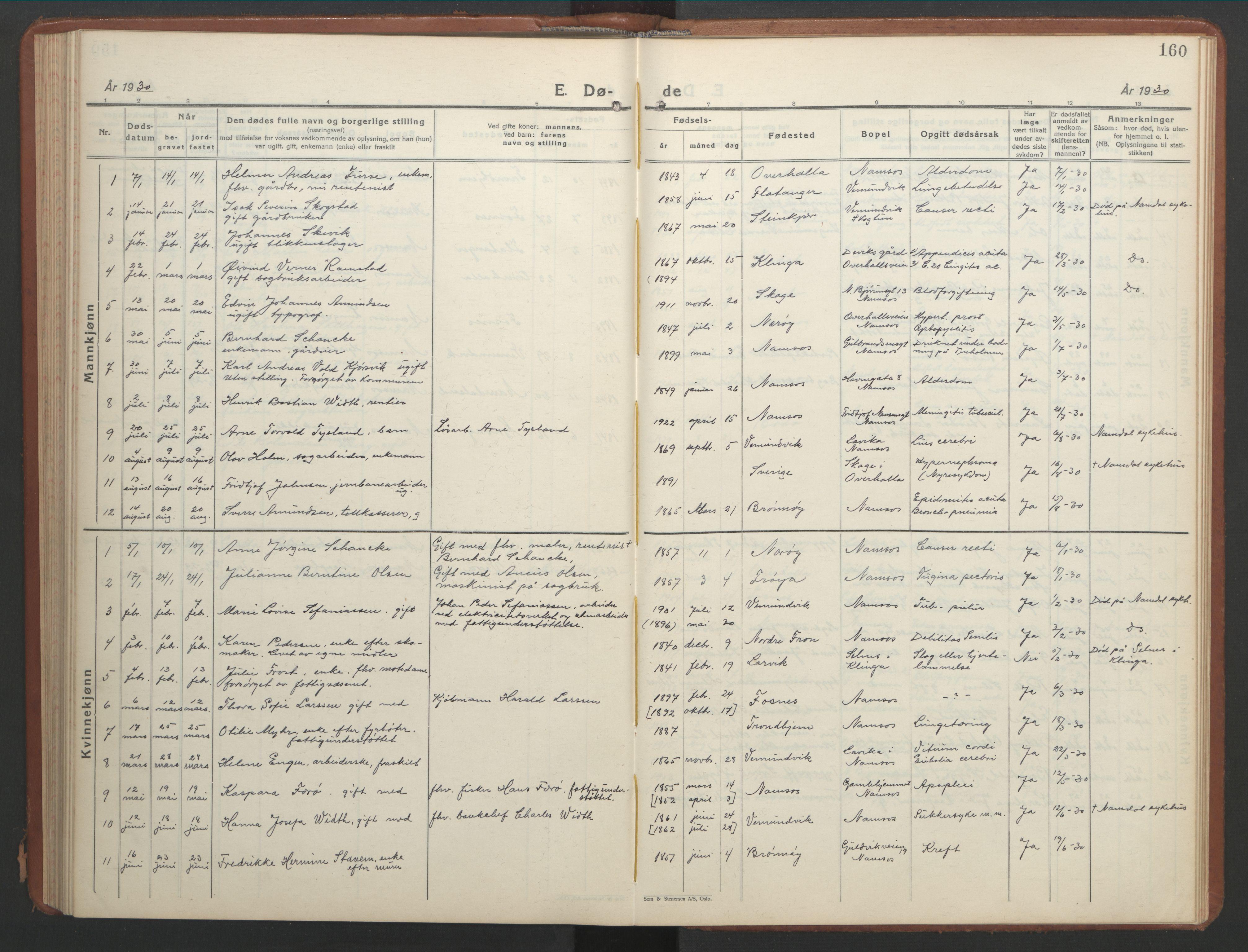 SAT, Ministerialprotokoller, klokkerbøker og fødselsregistre - Nord-Trøndelag, 768/L0583: Klokkerbok nr. 768C01, 1928-1953, s. 160