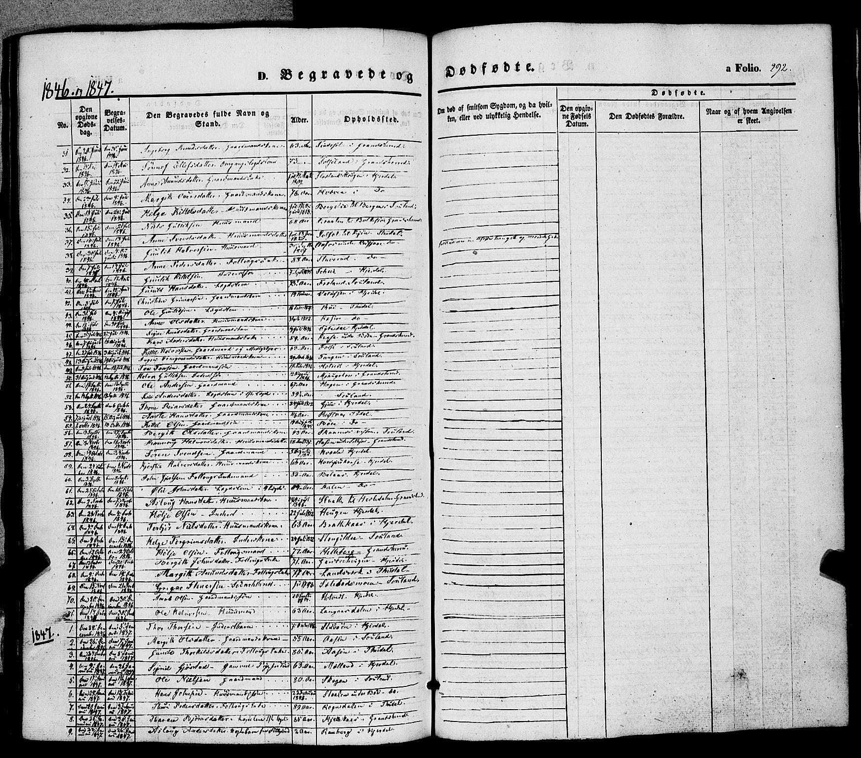 SAKO, Hjartdal kirkebøker, F/Fa/L0008: Ministerialbok nr. I 8, 1844-1859, s. 292