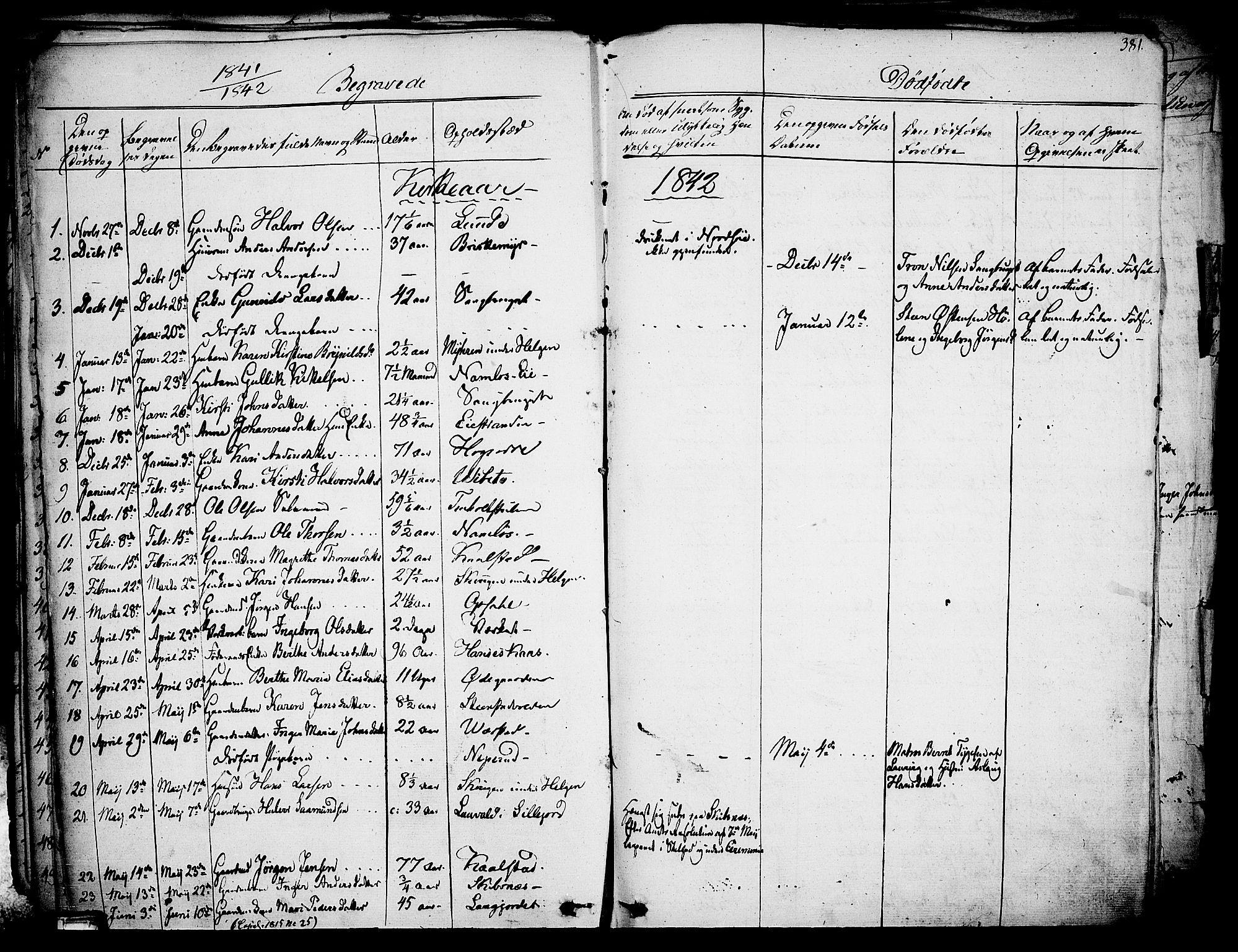 SAKO, Holla kirkebøker, F/Fa/L0004: Ministerialbok nr. 4, 1830-1848, s. 381