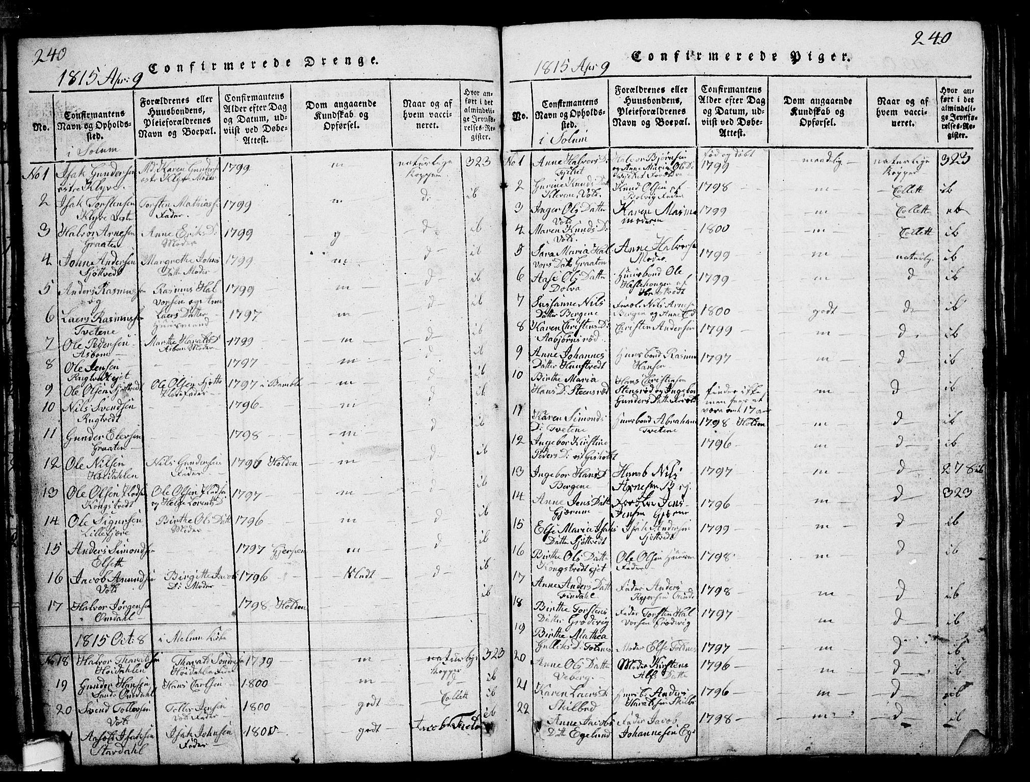 SAKO, Solum kirkebøker, G/Ga/L0001: Klokkerbok nr. I 1, 1814-1833, s. 240