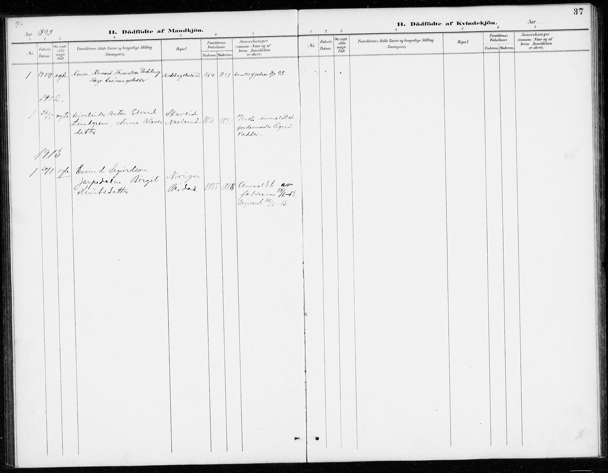 SAKO, Vinje kirkebøker, G/Gb/L0003: Klokkerbok nr. II 3, 1892-1943, s. 37