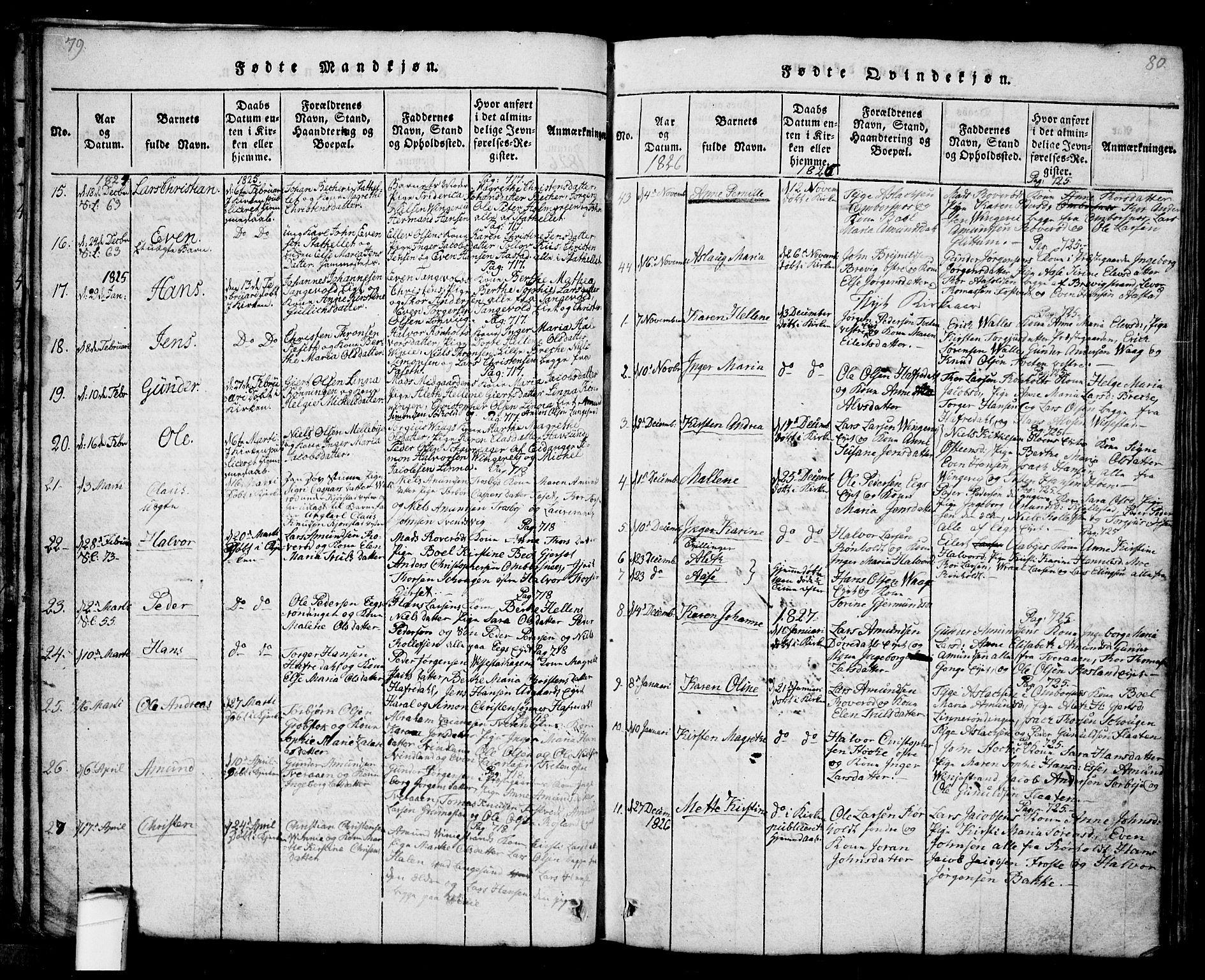 SAKO, Bamble kirkebøker, G/Ga/L0005: Klokkerbok nr. I 5, 1814-1855, s. 79-80