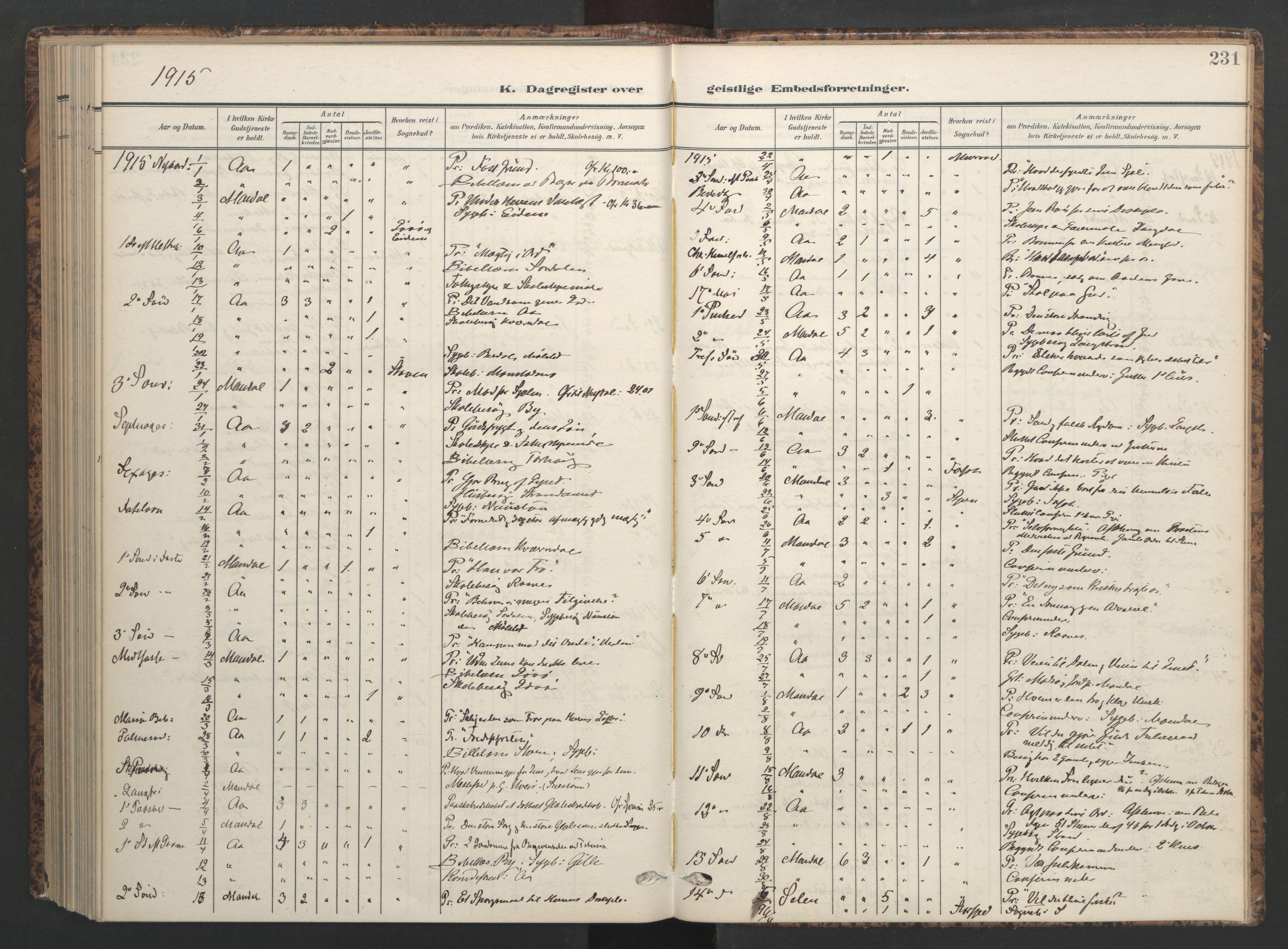 SAT, Ministerialprotokoller, klokkerbøker og fødselsregistre - Sør-Trøndelag, 655/L0682: Ministerialbok nr. 655A11, 1908-1922, s. 231