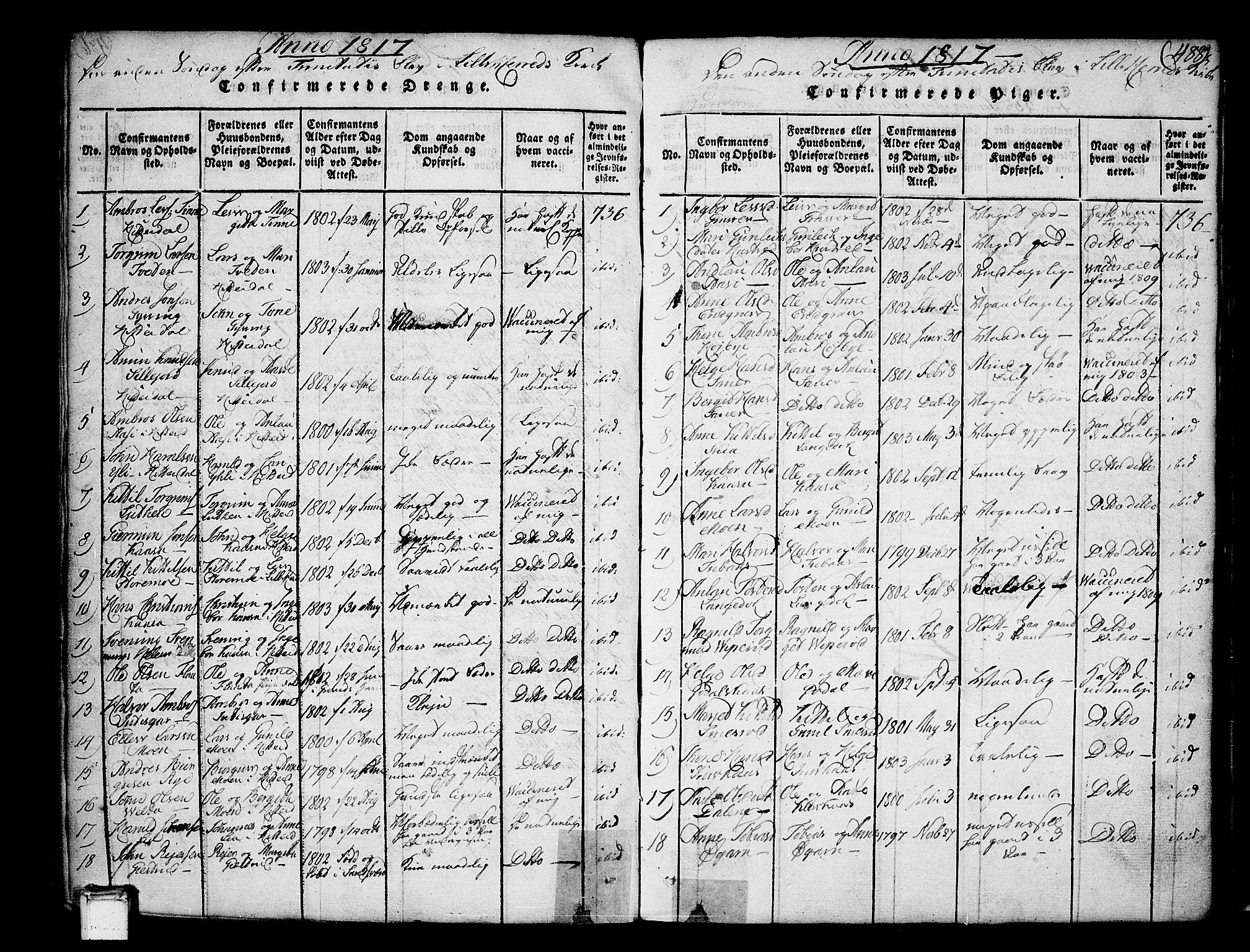 SAKO, Heddal kirkebøker, F/Fa/L0005: Ministerialbok nr. I 5, 1814-1837, s. 487-488