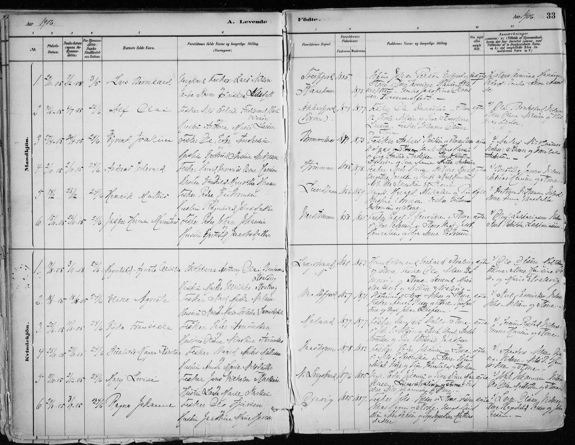 SATØ, Hammerfest sokneprestkontor, H/Ha/L0013.kirke: Ministerialbok nr. 13, 1898-1917, s. 33