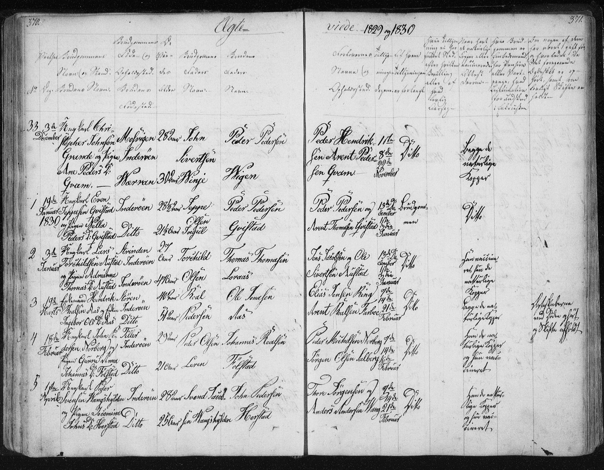 SAT, Ministerialprotokoller, klokkerbøker og fødselsregistre - Nord-Trøndelag, 730/L0276: Ministerialbok nr. 730A05, 1822-1830, s. 370-371