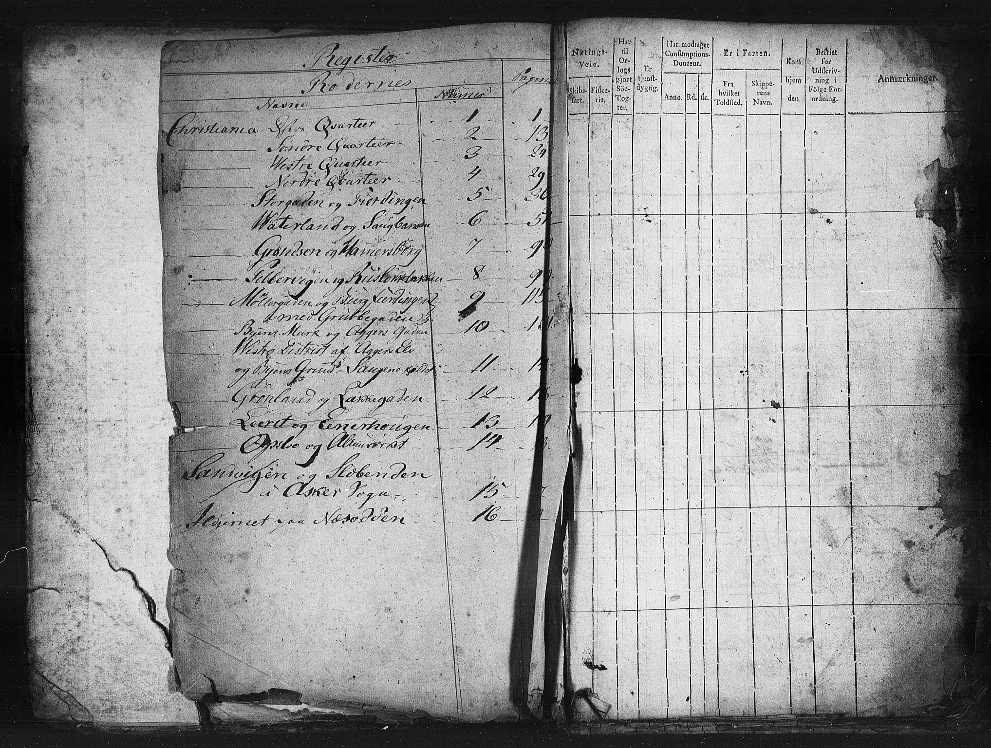 SAO, Oslo mønstringskontor, F/Fc/Fcb/L0001: Hovedrulle, 1819, s. upaginert