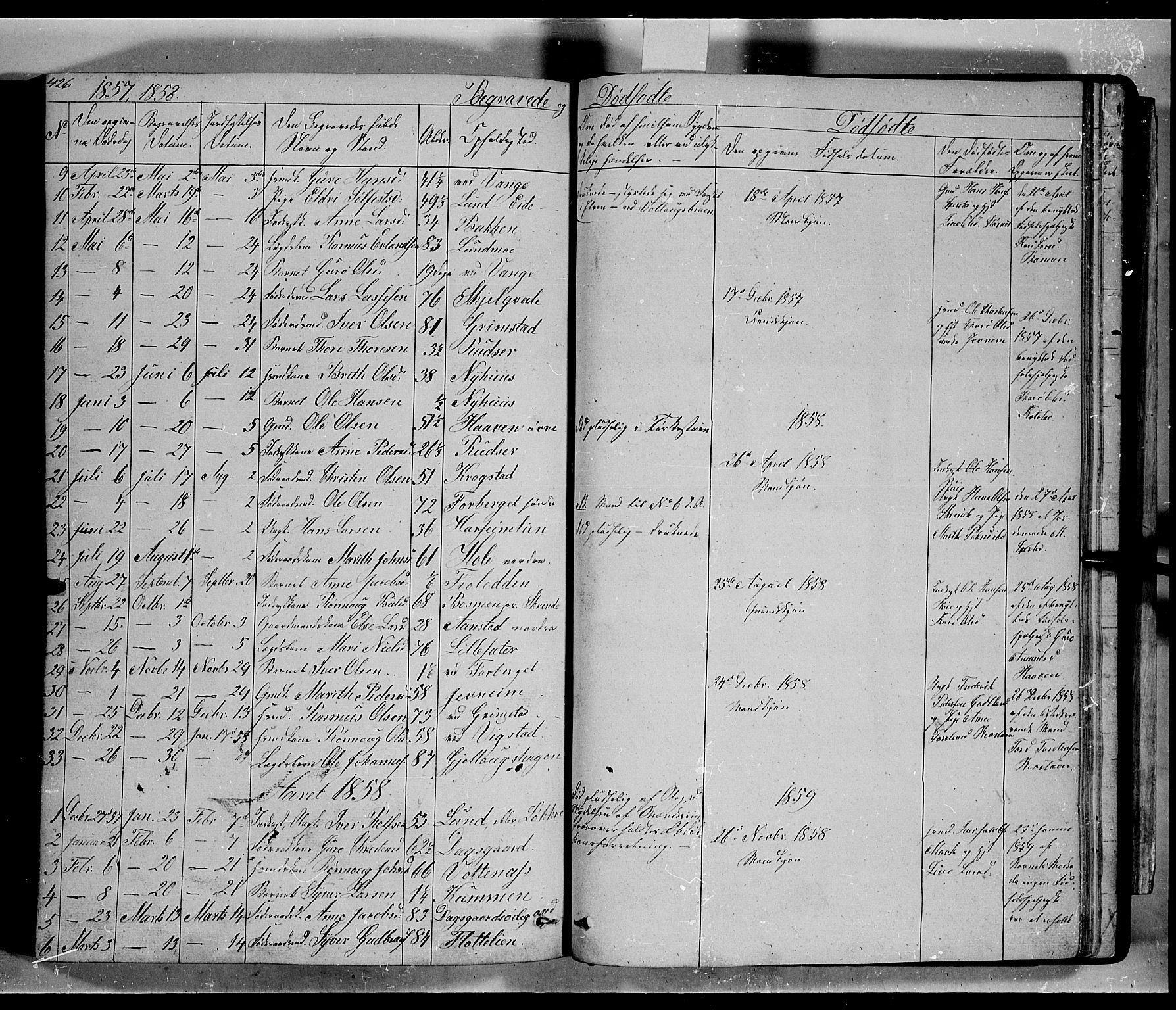 SAH, Lom prestekontor, L/L0004: Klokkerbok nr. 4, 1845-1864, s. 426-427
