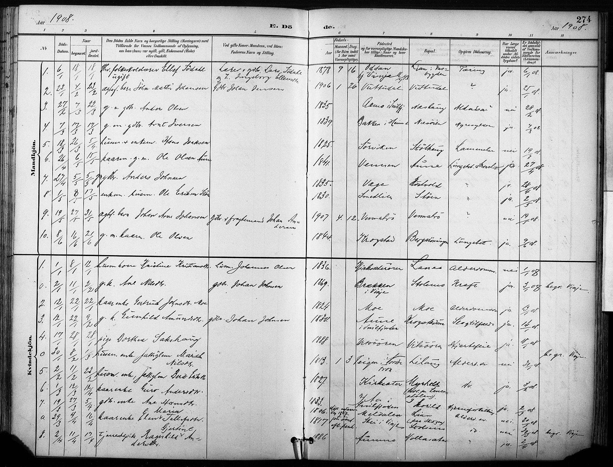 SAT, Ministerialprotokoller, klokkerbøker og fødselsregistre - Sør-Trøndelag, 630/L0497: Ministerialbok nr. 630A10, 1896-1910, s. 274