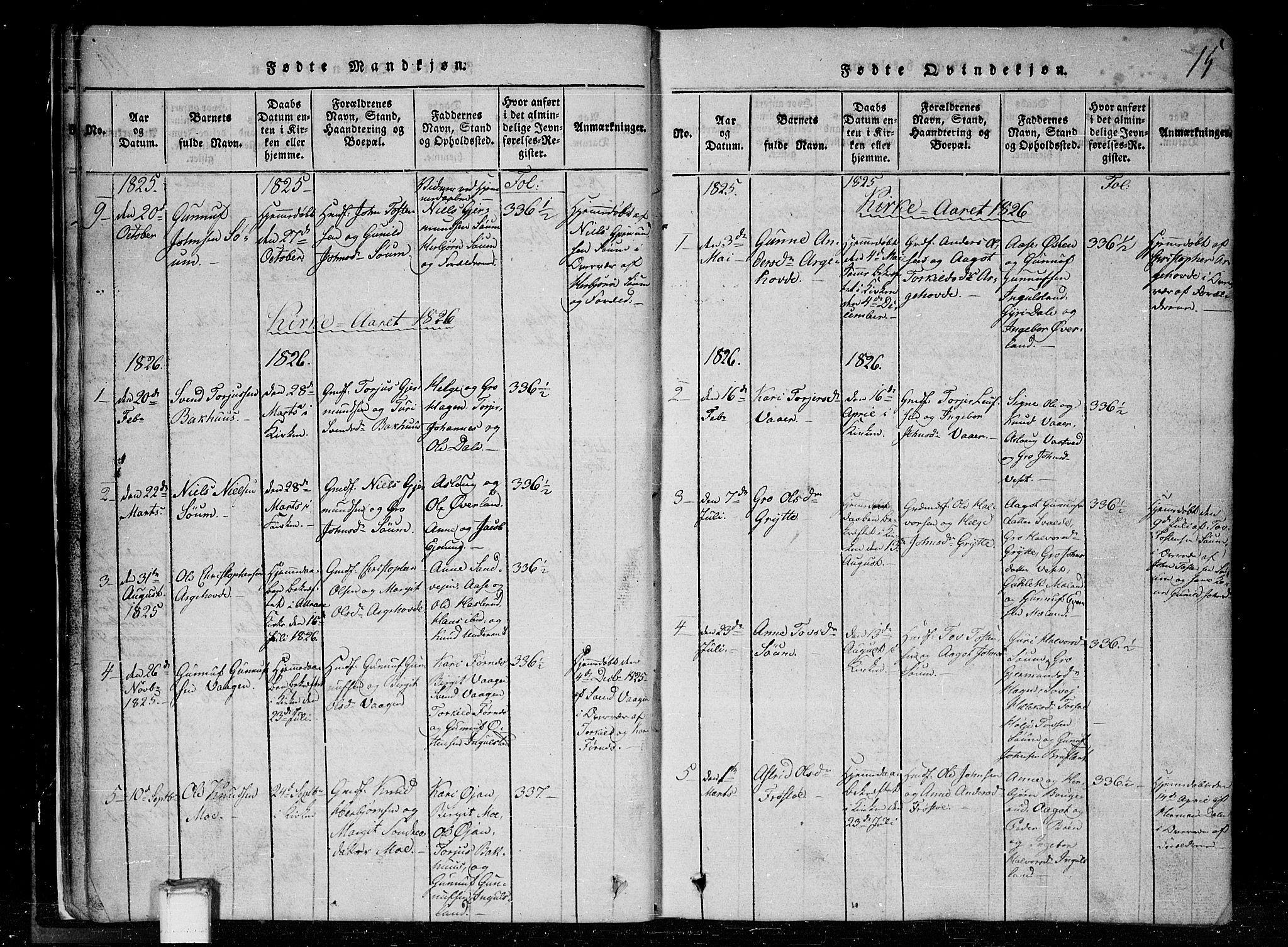 SAKO, Tinn kirkebøker, G/Gc/L0001: Klokkerbok nr. III 1, 1815-1879, s. 15