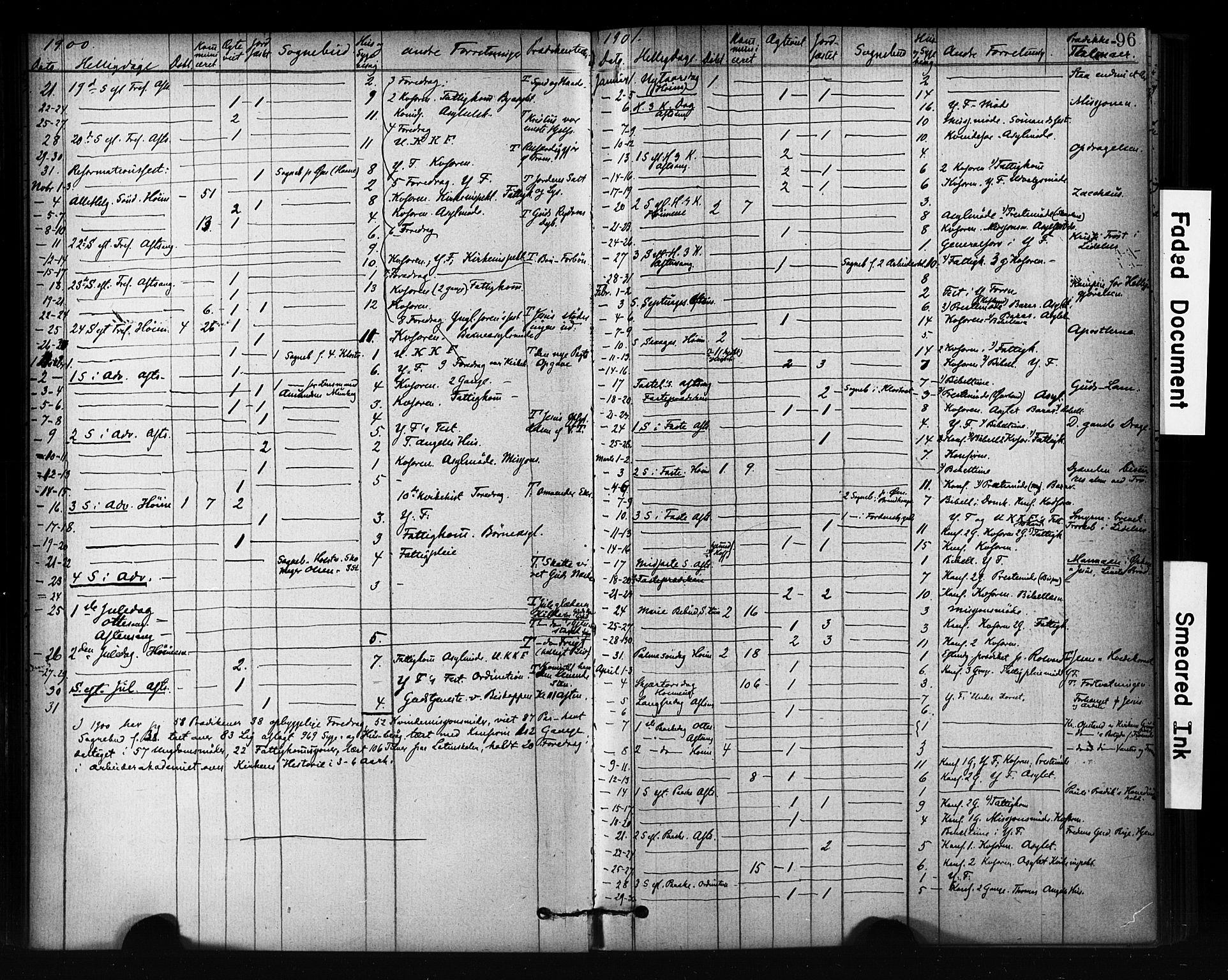 SAT, Ministerialprotokoller, klokkerbøker og fødselsregistre - Sør-Trøndelag, 601/L0071: Residerende kapellans bok nr. 601B04, 1882-1931, s. 96