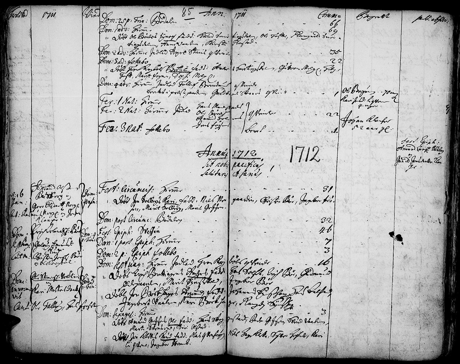SAH, Gausdal prestekontor, Ministerialbok nr. 1, 1693-1728, s. 85
