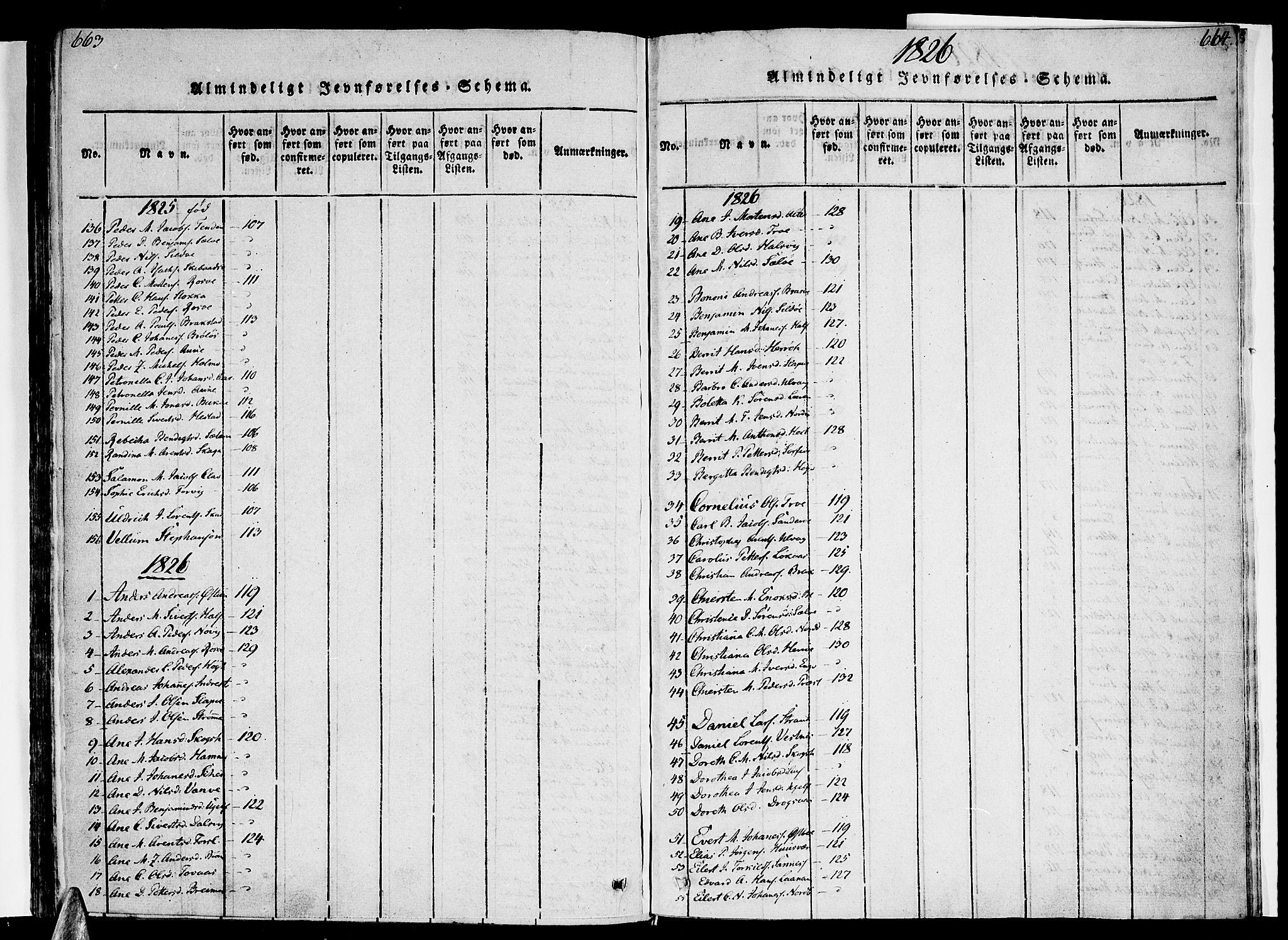 SAT, Ministerialprotokoller, klokkerbøker og fødselsregistre - Nordland, 830/L0445: Ministerialbok nr. 830A09, 1820-1830, s. 663-664