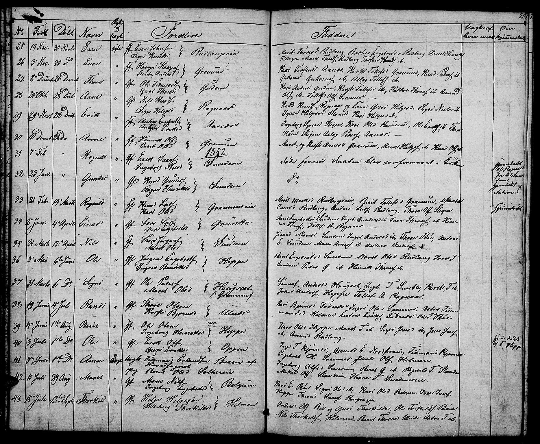 SAH, Nord-Aurdal prestekontor, Klokkerbok nr. 4, 1842-1882, s. 20