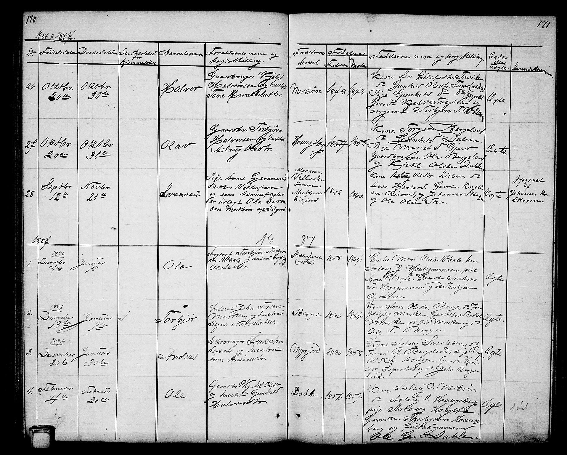 SAKO, Hjartdal kirkebøker, G/Ga/L0002: Klokkerbok nr. I 2, 1854-1888, s. 170-171