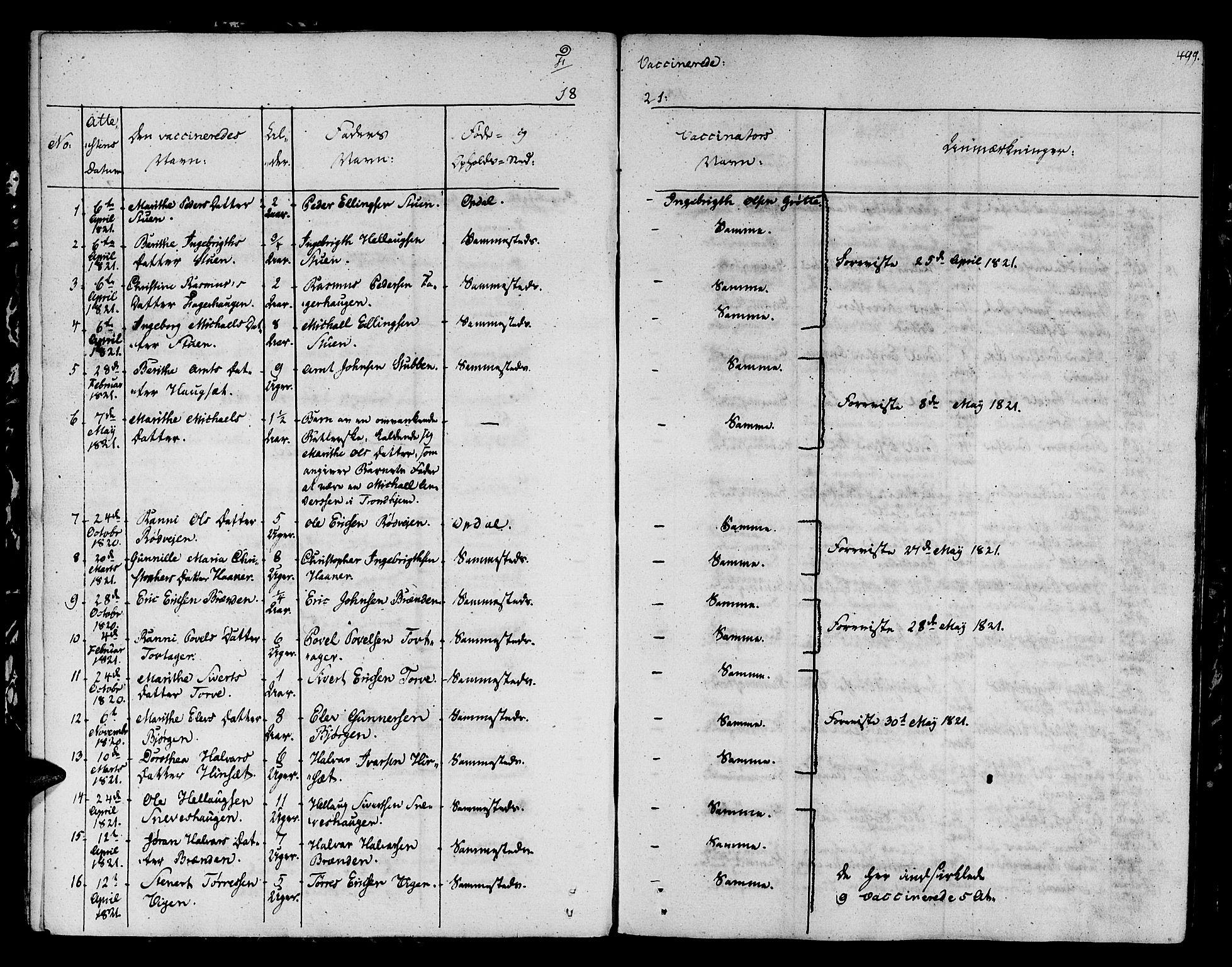 SAT, Ministerialprotokoller, klokkerbøker og fødselsregistre - Sør-Trøndelag, 678/L0897: Ministerialbok nr. 678A06-07, 1821-1847, s. 499