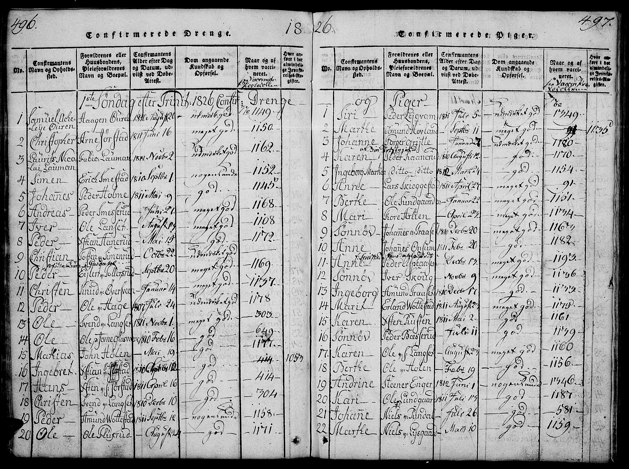 SAH, Fåberg prestekontor, Klokkerbok nr. 4, 1818-1837, s. 496-497