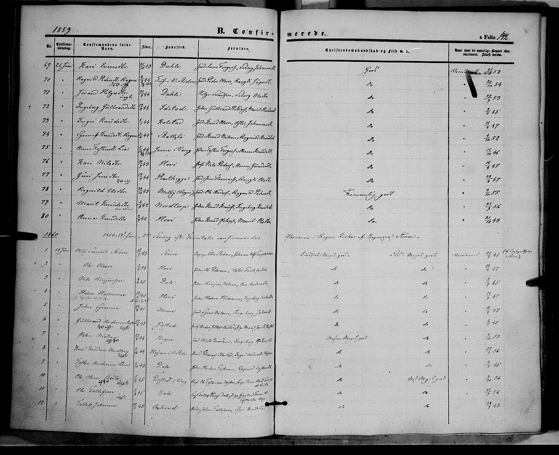 SAH, Øystre Slidre prestekontor, Ministerialbok nr. 1, 1849-1874, s. 142