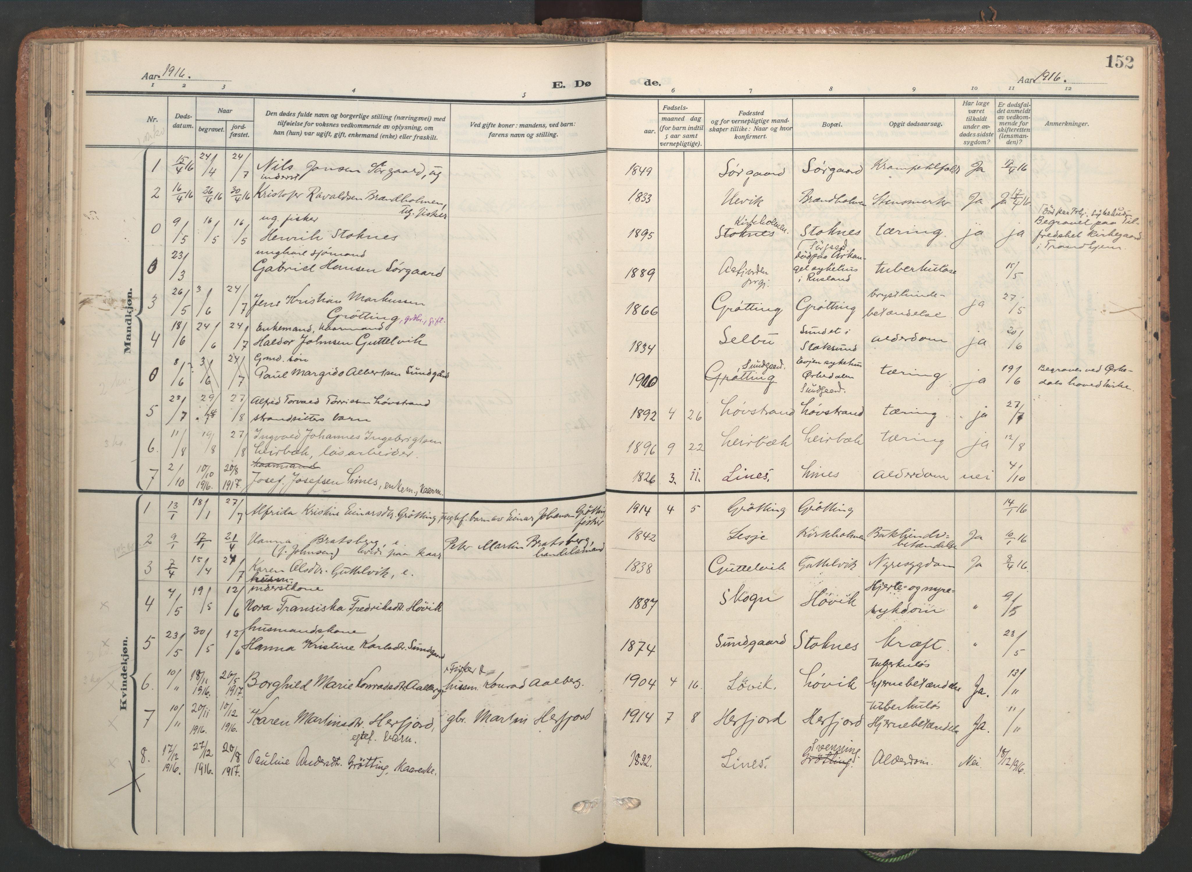 SAT, Ministerialprotokoller, klokkerbøker og fødselsregistre - Sør-Trøndelag, 656/L0694: Ministerialbok nr. 656A03, 1914-1931, s. 152