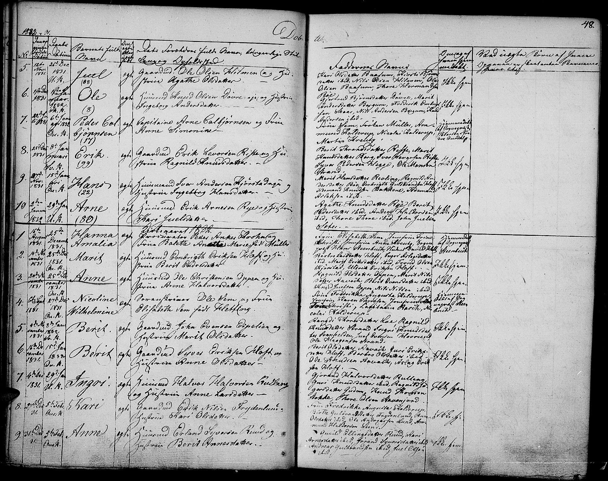 SAH, Nord-Aurdal prestekontor, Ministerialbok nr. 3, 1828-1841, s. 48