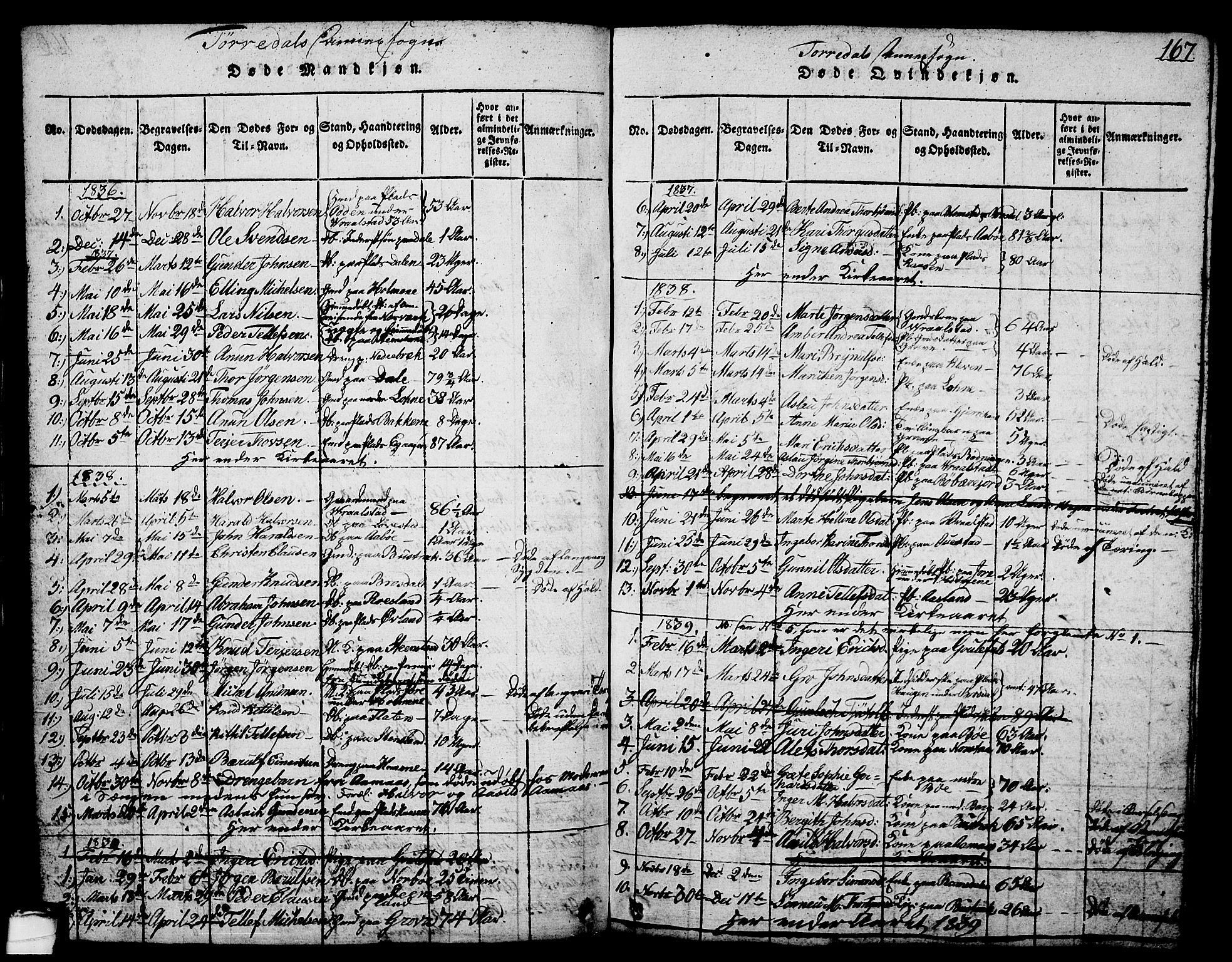 SAKO, Drangedal kirkebøker, G/Ga/L0001: Klokkerbok nr. I 1 /2, 1814-1856, s. 167